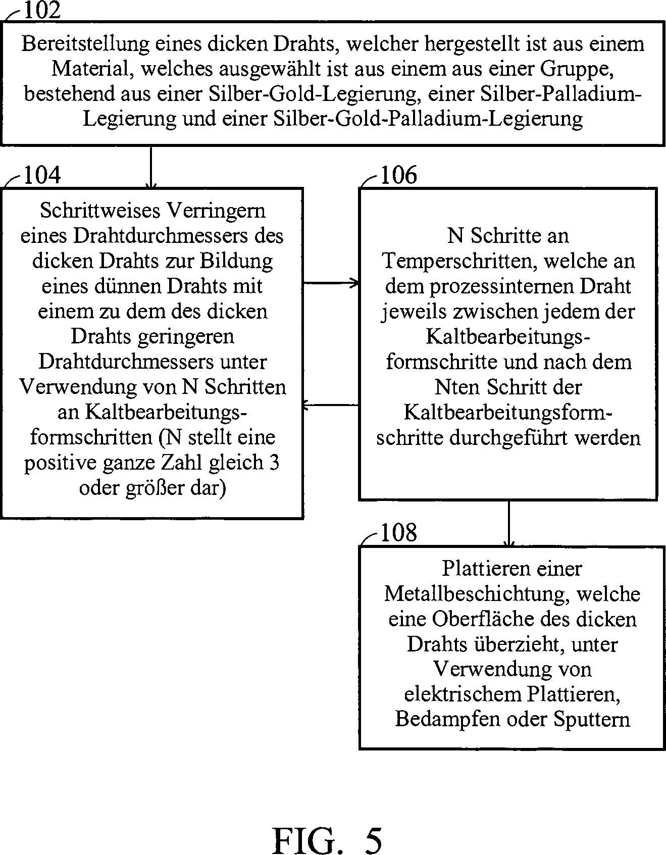 Ungewöhnlich Gm Draht Webstuhl Clips Zeitgenössisch - Der Schaltplan ...