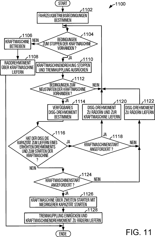 Nett Ford Generator Schaltplan Zeitgenössisch - Der Schaltplan ...