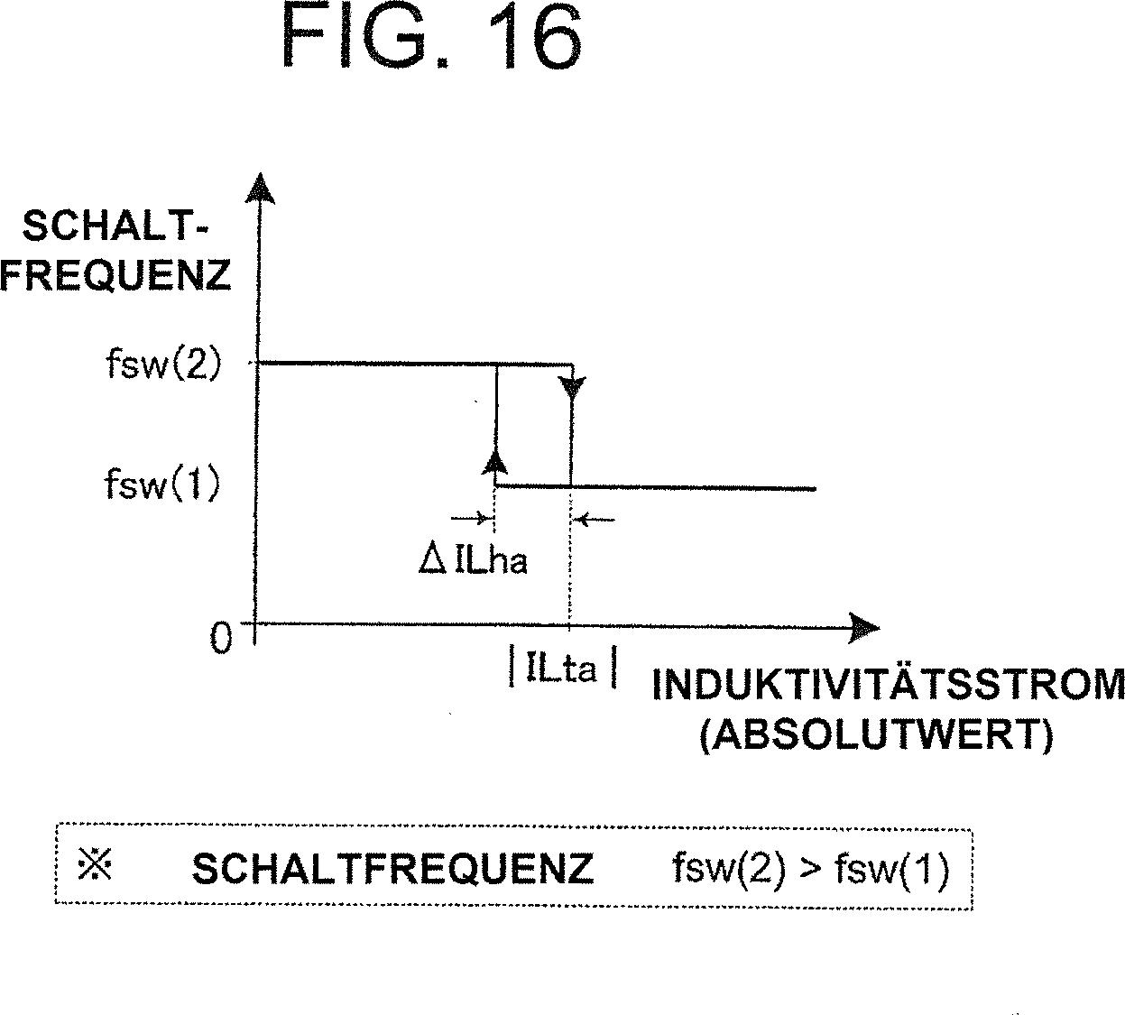 Tolle Verständnis Von Schematischen Diagrammen Fotos - Der ...
