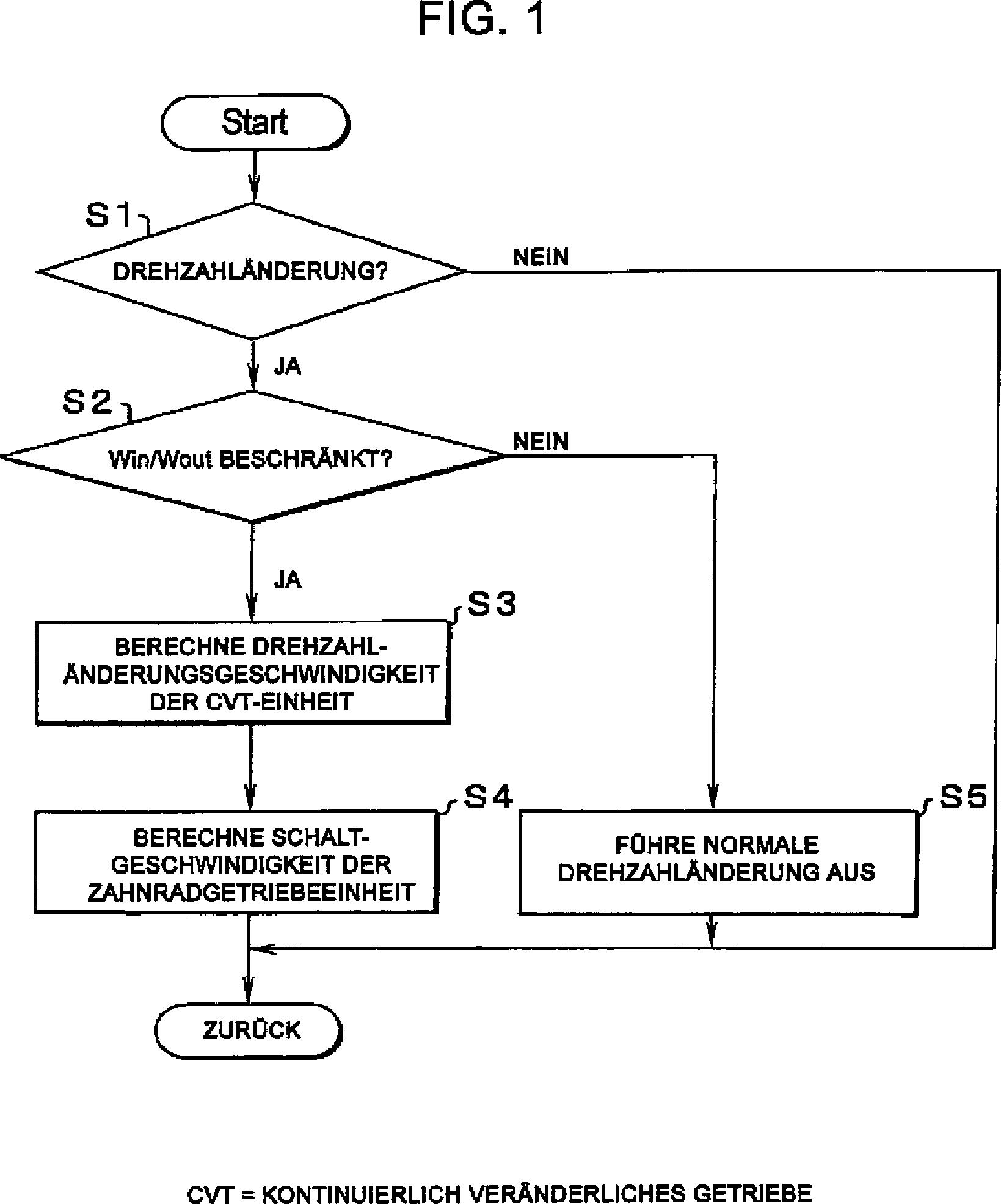 Erfreut Blockdiagramm Im Steuersystem Fotos - Elektrische Schaltplan ...