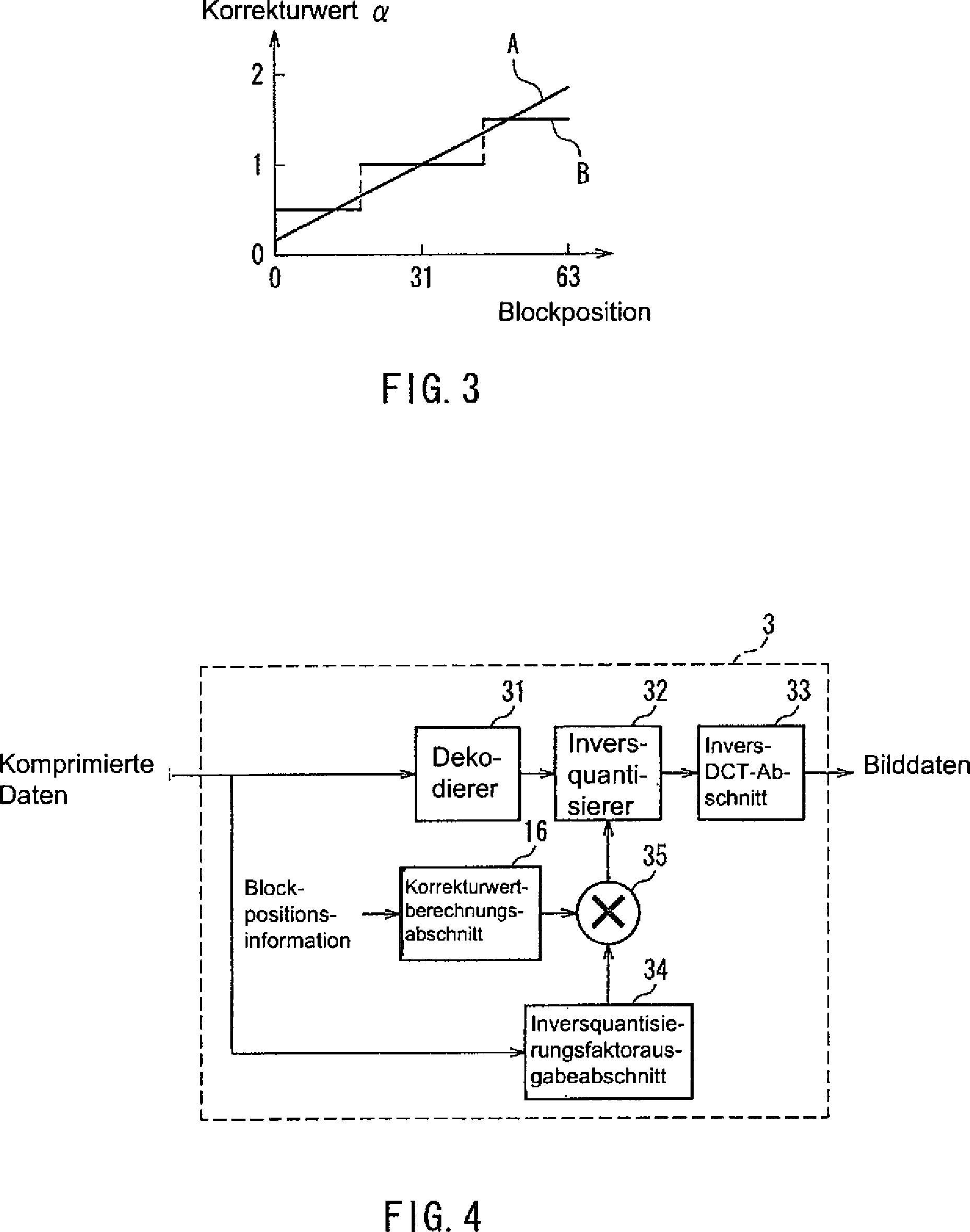 Großartig Schematisches Blockdiagramm Zeitgenössisch - Der ...