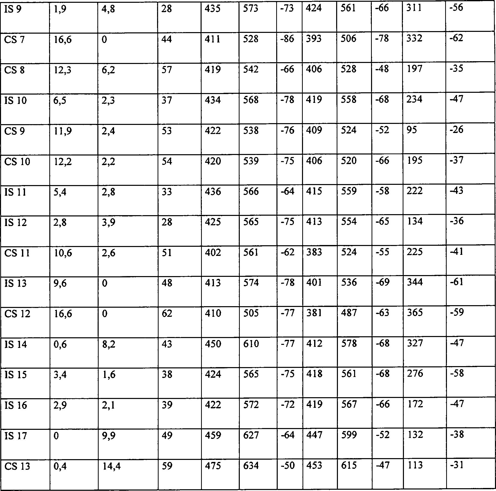 Patent de112006003553b9 dicke stahlplatte f r eine for Tabelle mit 9 spalten