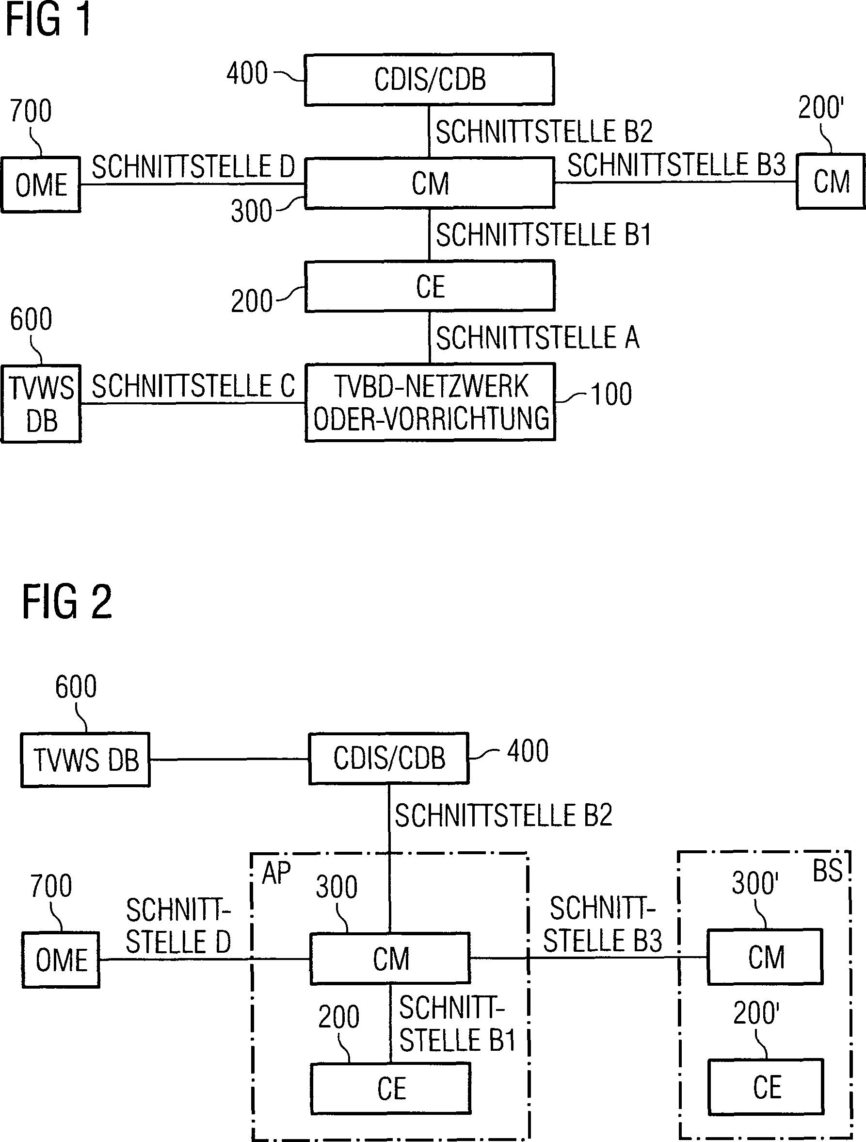 Patente DE112011104470T5 - Netzwerk oder Gerät und Verfahren zum ...