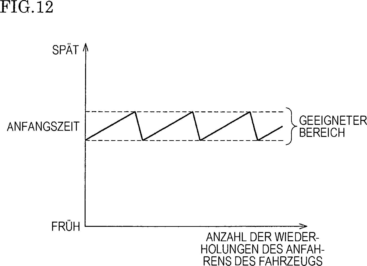 Niedlich Blockdiagramm Im Steuersystem Galerie - Der Schaltplan ...