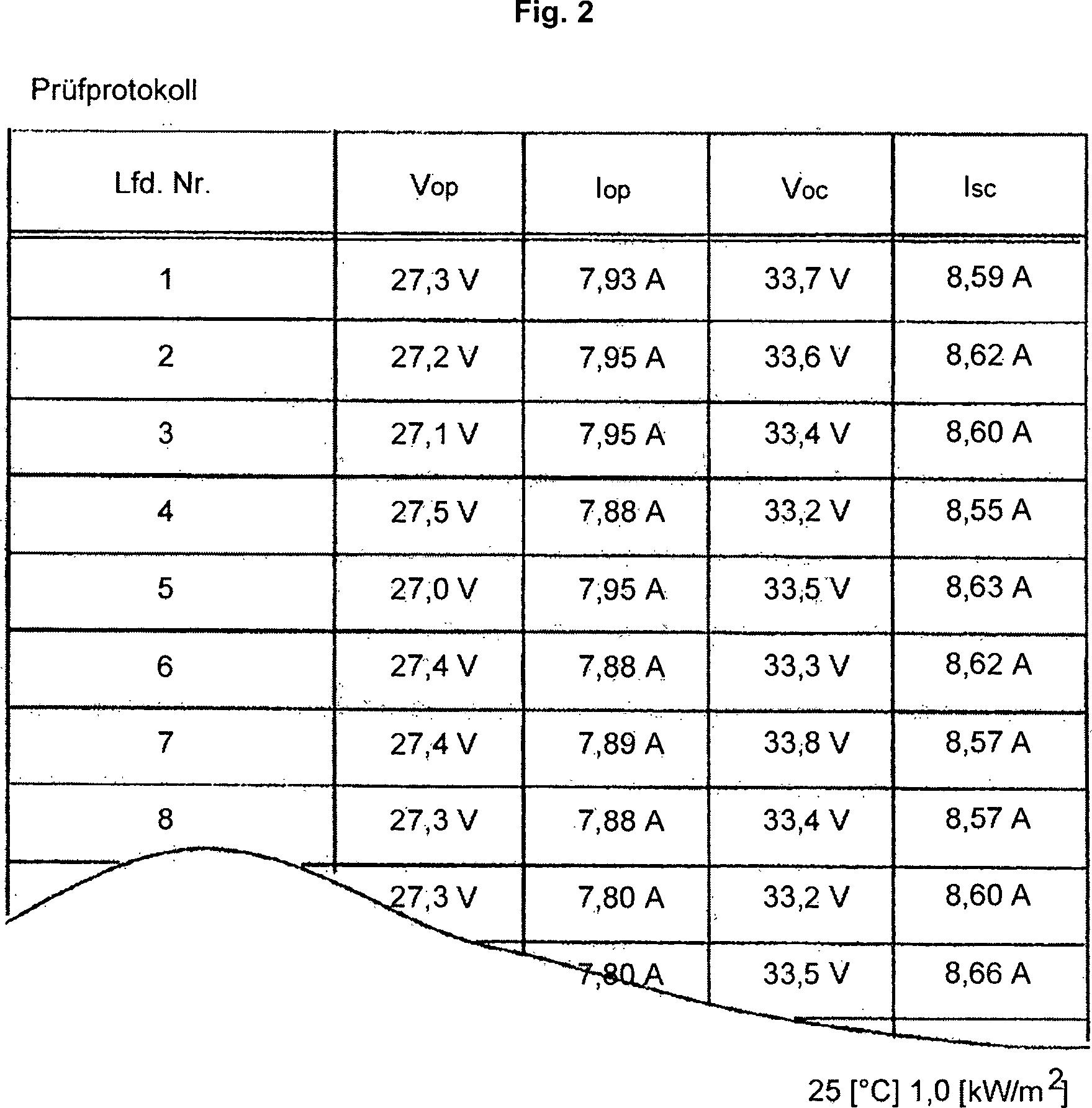 patent de112012000396t5 verfahren zur berechnung der eigenschaften einer solarzelle und. Black Bedroom Furniture Sets. Home Design Ideas
