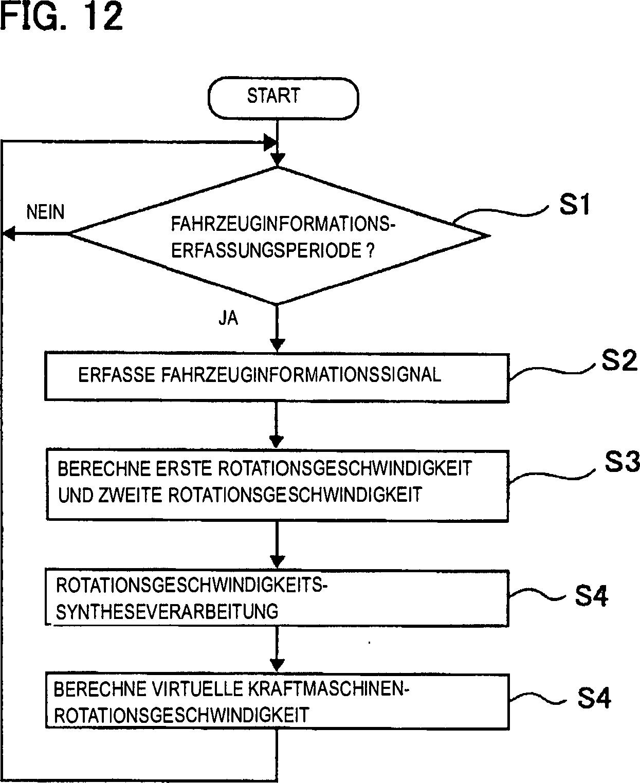 Niedlich Beispiele Für Das Blockdiagrammsteuerungssystem Galerie ...