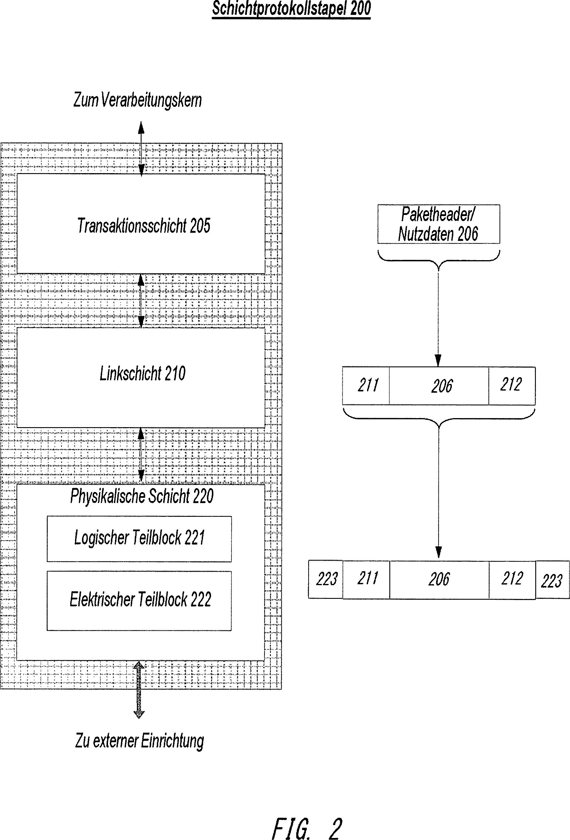 Fantastisch Probe Setzt Maschinenführerposition Fort Bilder ...