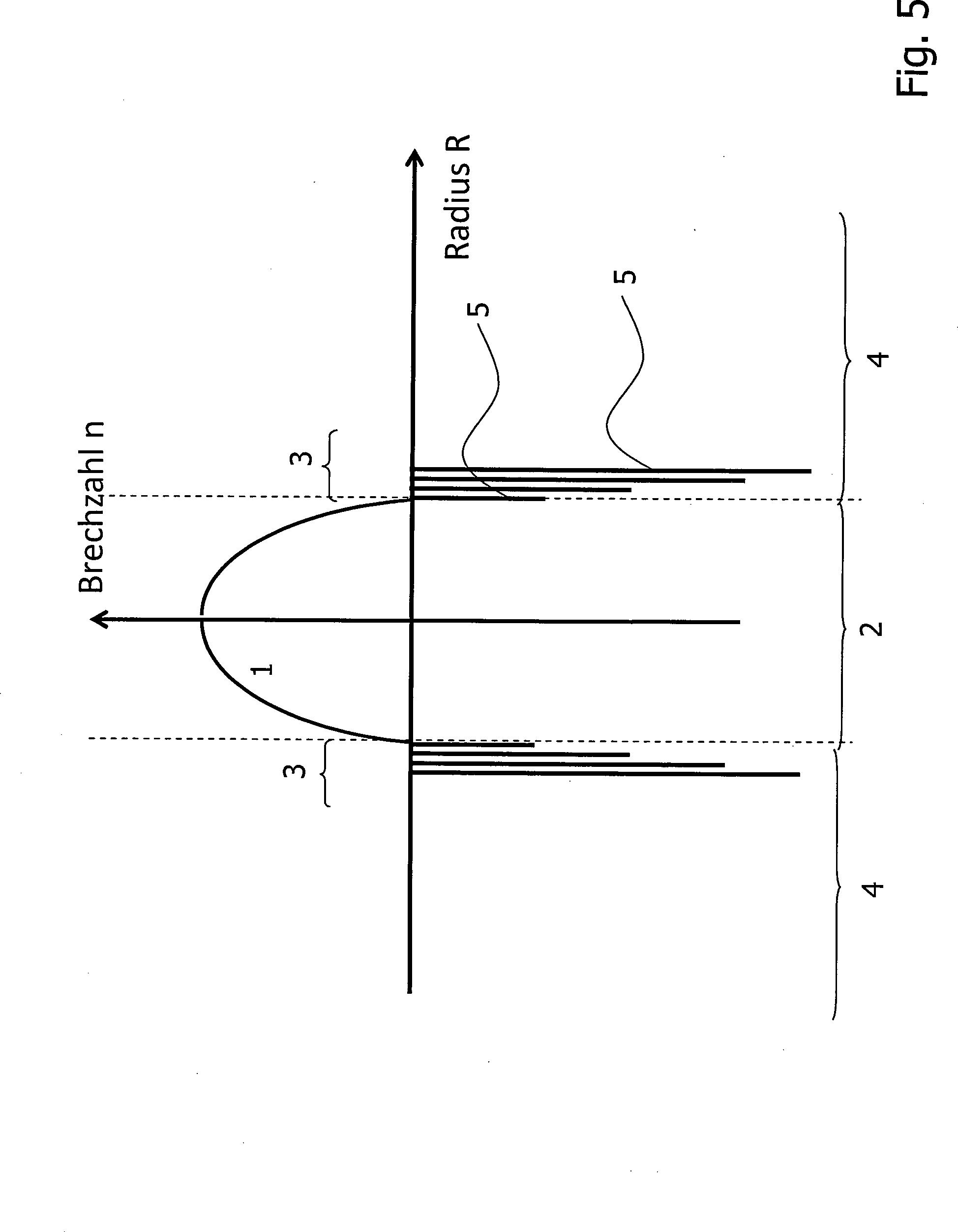 Fein Lichtwellenleiter Diagramm Galerie - Schaltplan Serie Circuit ...
