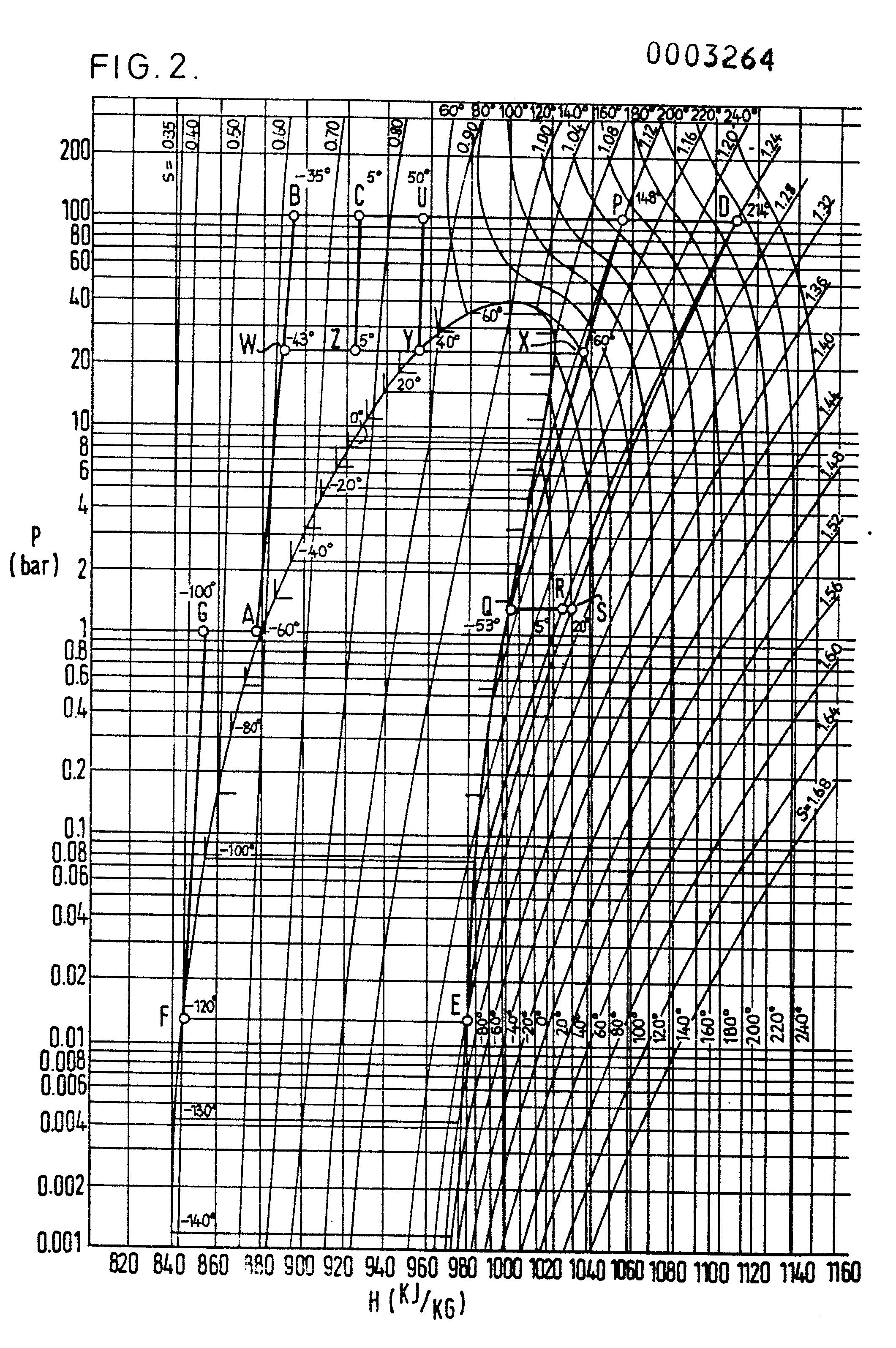 Mollier diagram power plant blueraritanfo patent epa method and plant for generating power wiring diagram pooptronica Image collections