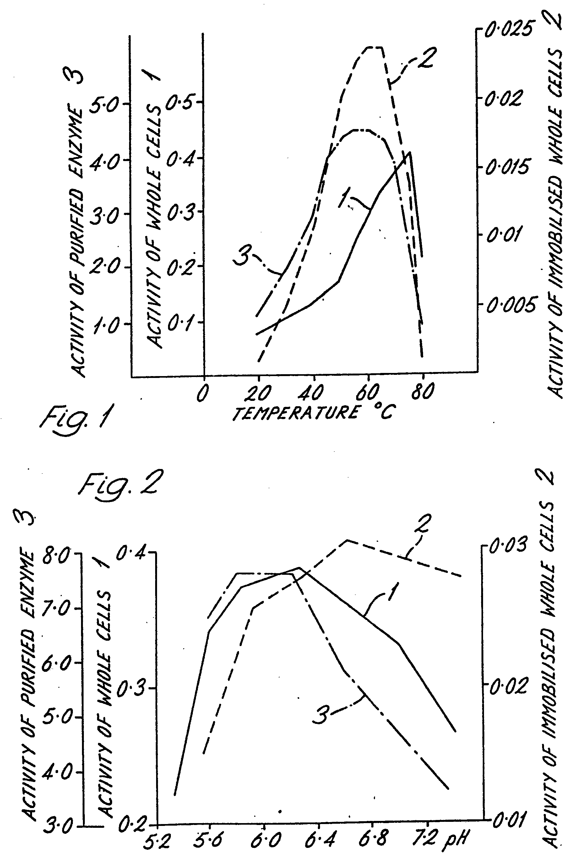 patent ep0006035b1