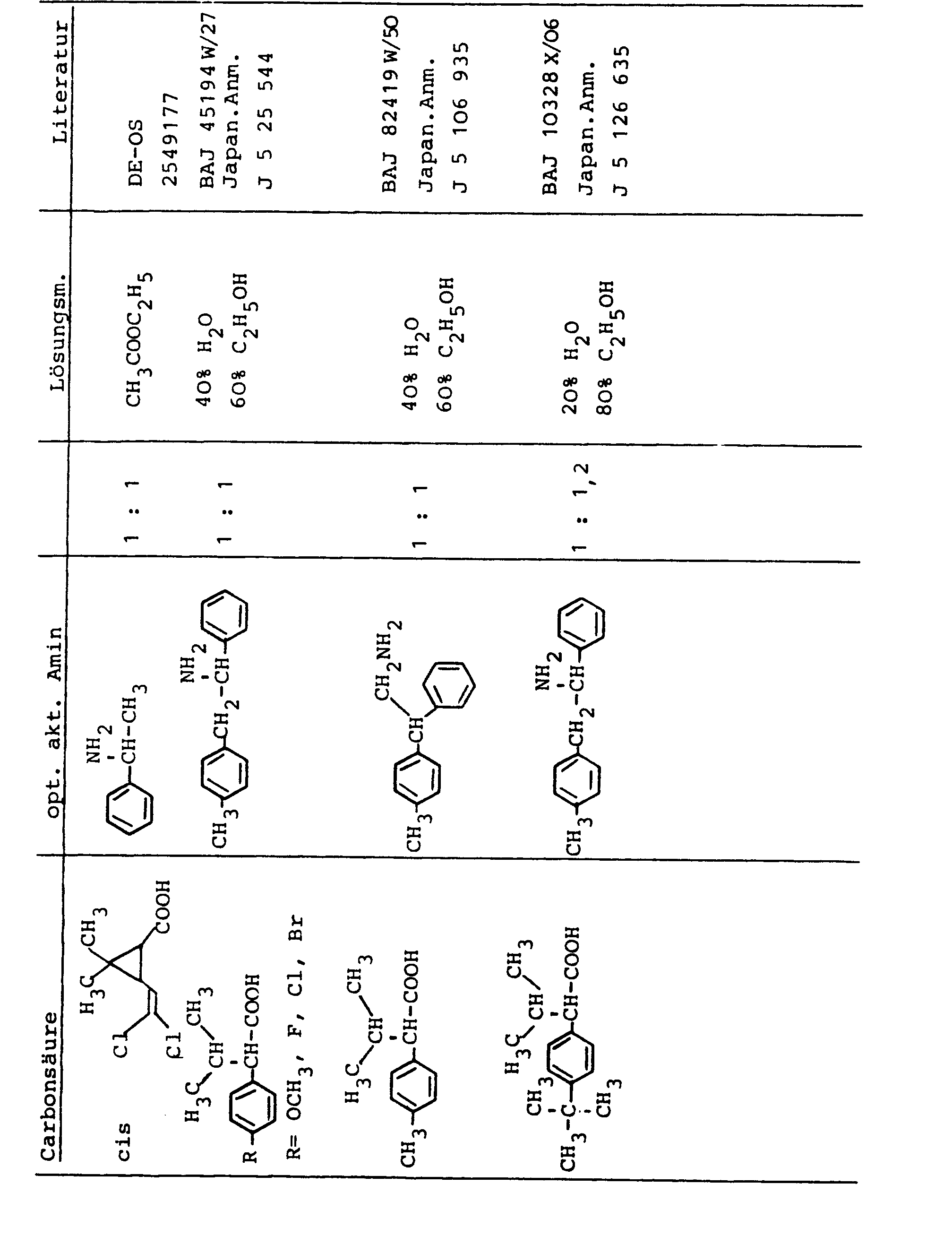 separation of a carboxylic acid The use of high-performance suppressed ion chromatography for the separation  of aliphatic carboxylic acids has become an attractive and viable method during.