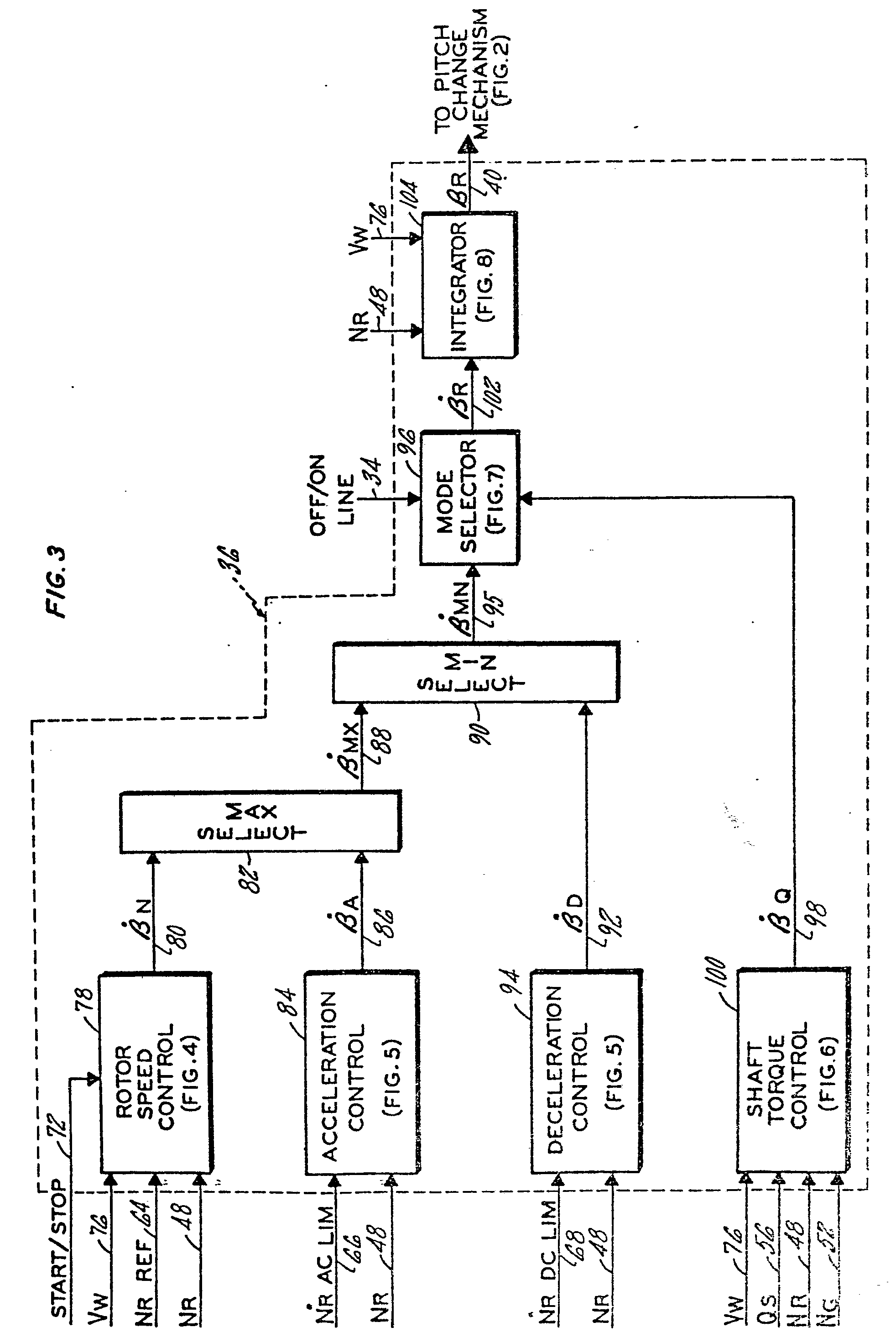 Patent EP B1 Multi mode control system for wind turbines