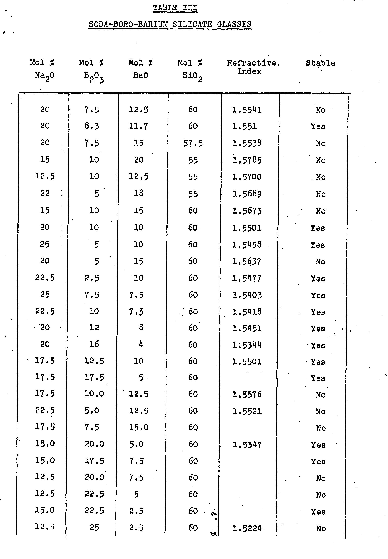 refractive index of glass gemstones crafts