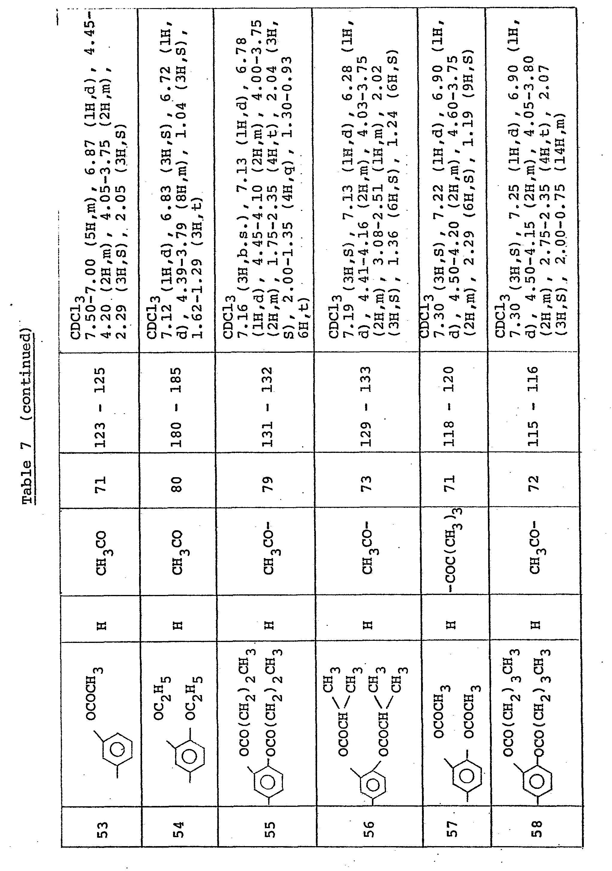 专利ep0046307a1 - novel