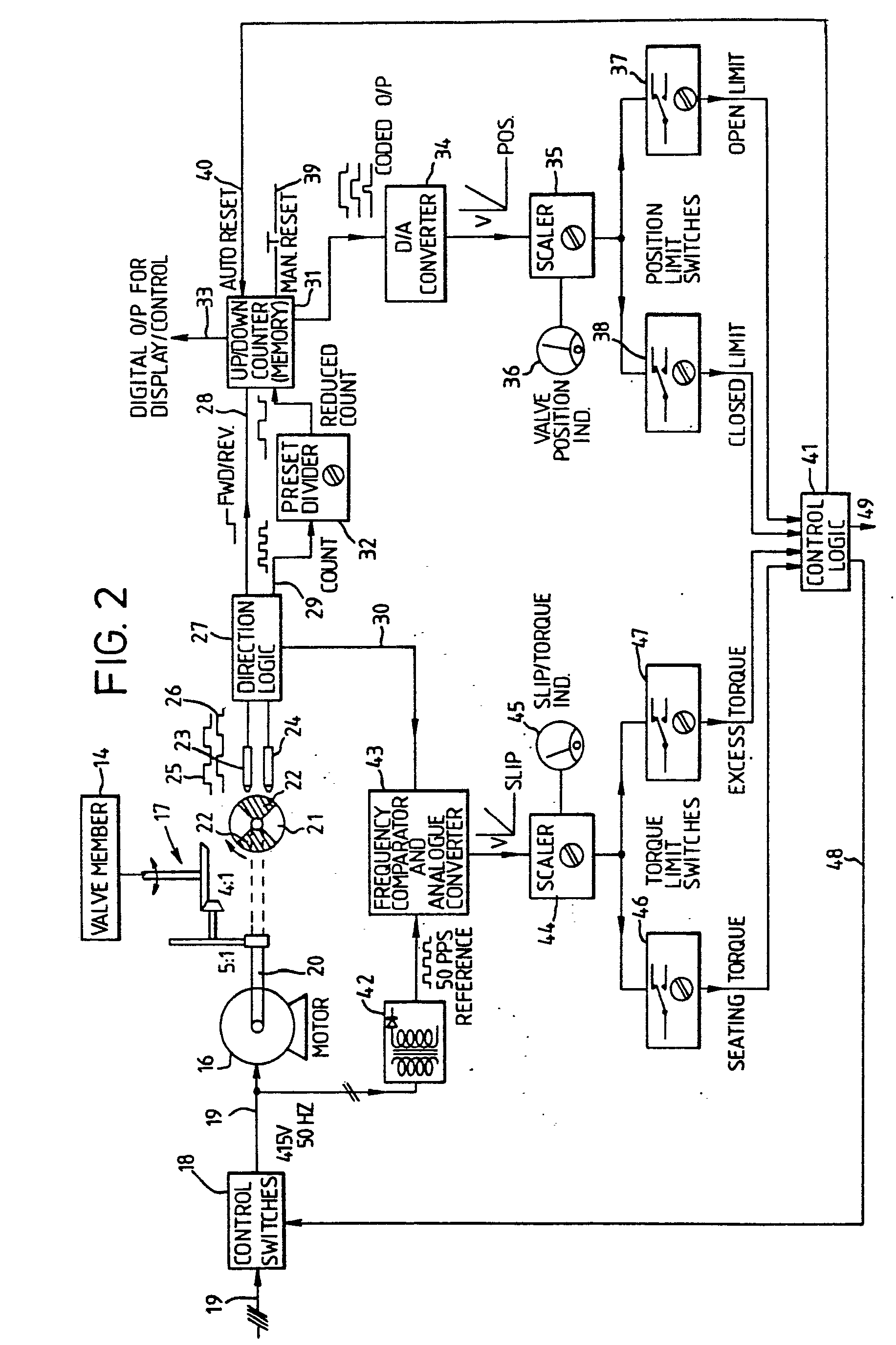patent ep0050960b1 - motor operated valve