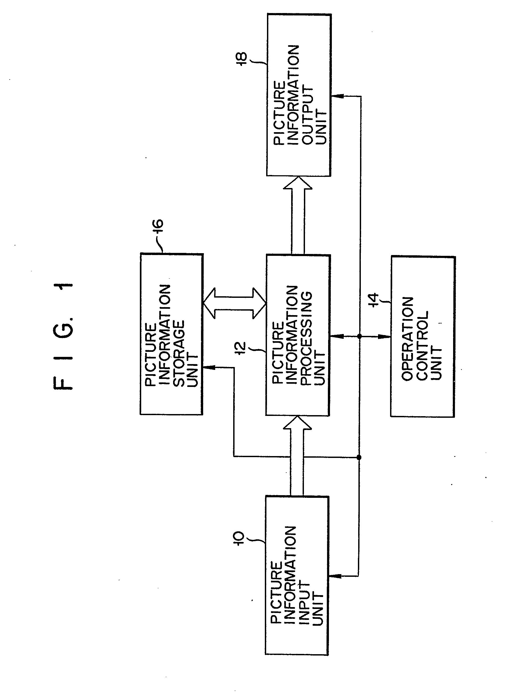 专利ep0051227a2 - picture information input