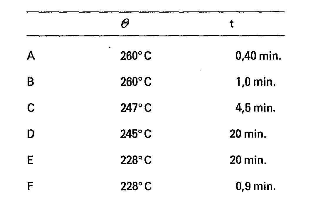 patent ep0051549b1