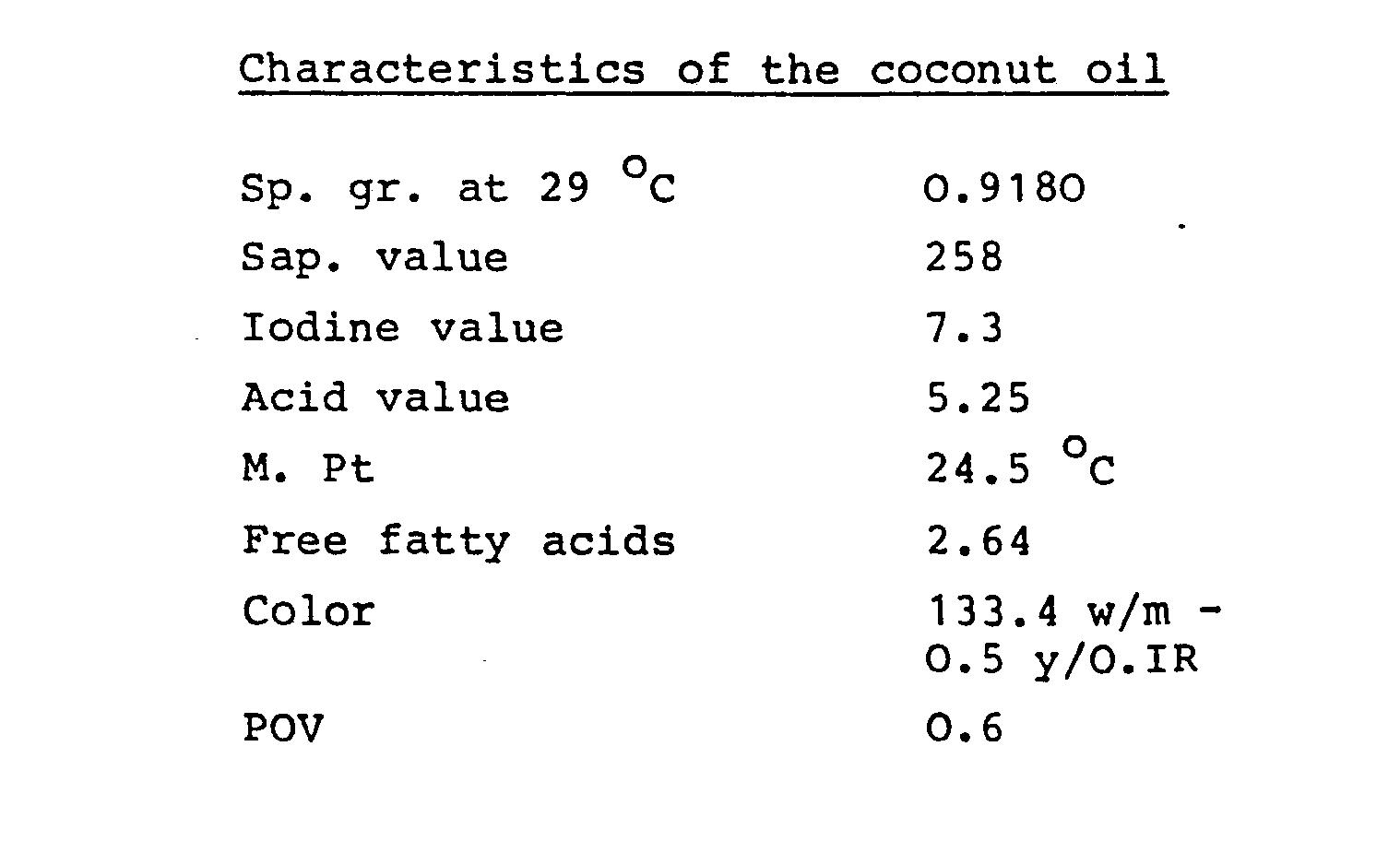 coconut oil production process pdf