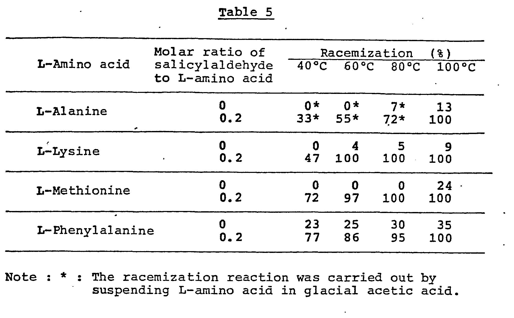 Phenylalanine: 1D DEPT135, 74 spectrum for L Phenylalanine, 2D [1H ...