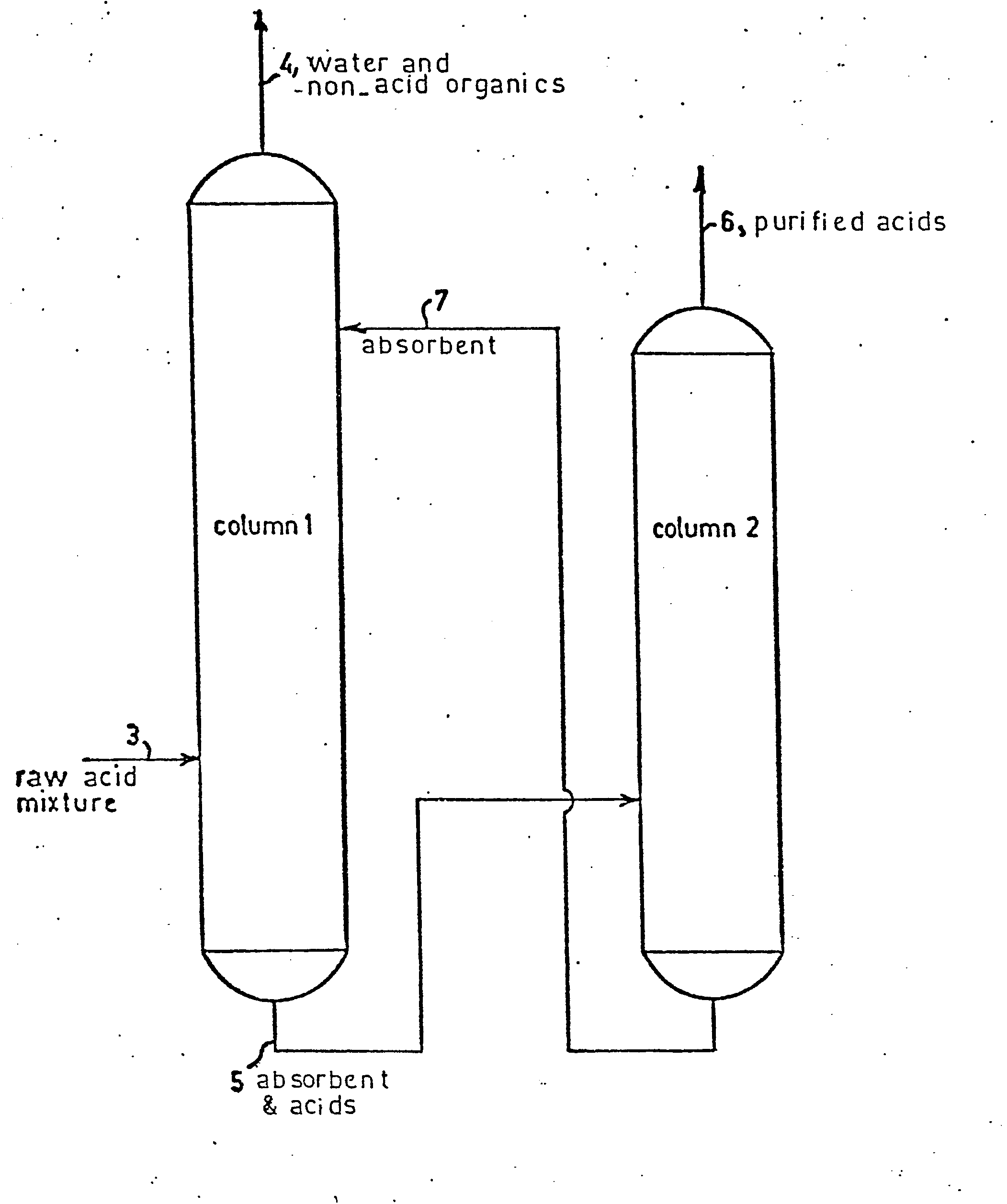 separation of a carboxylic acid Liquid/liquid extraction 65 liquid/liquid separation: extraction of acids or bases from neutral organics carboxylic acid unknown options (part 1): benzoic.