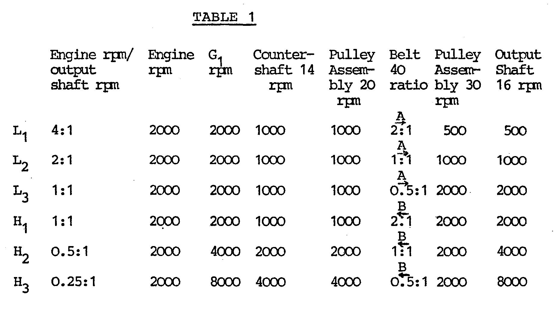 Timing Belt Pulley Formula : Belt pulley ratio formula healthy