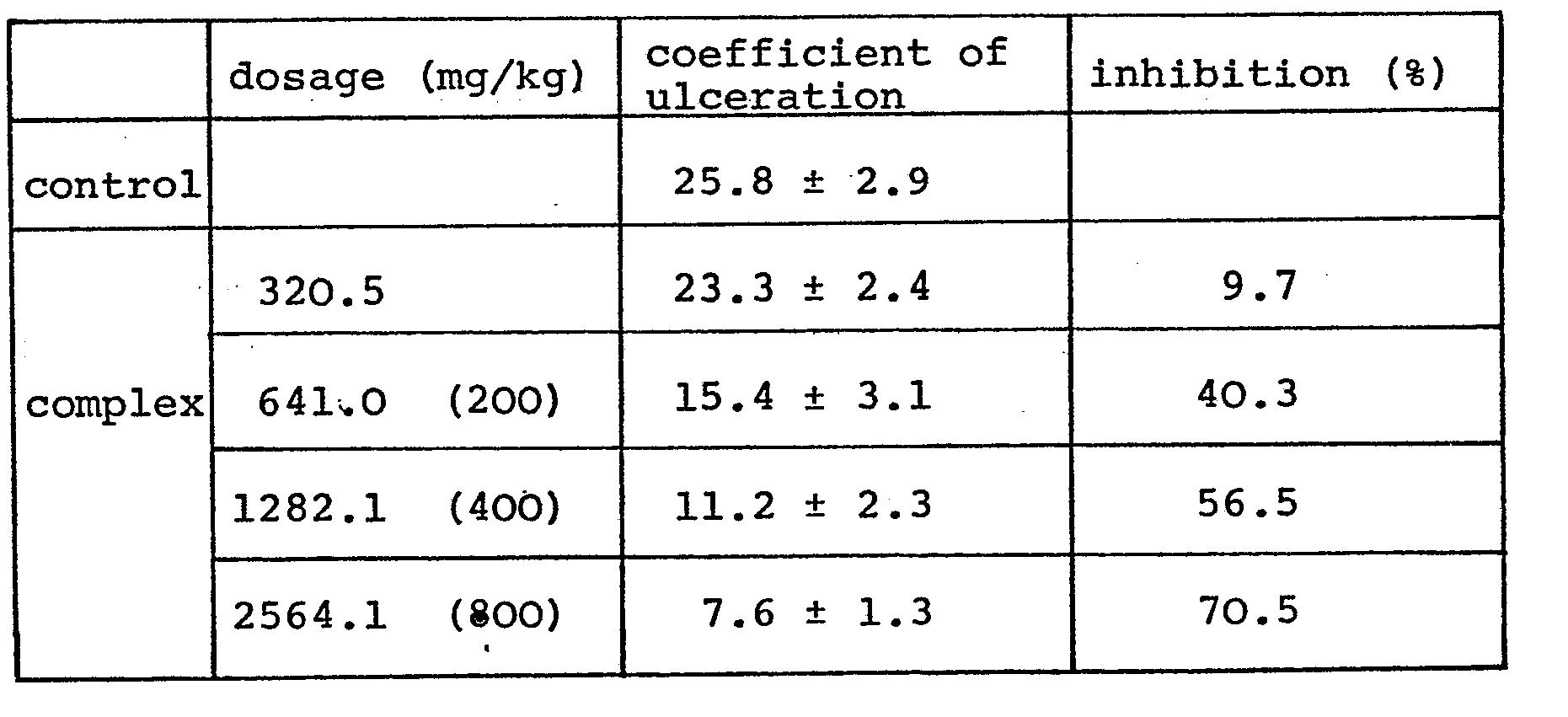 eq dosage with test