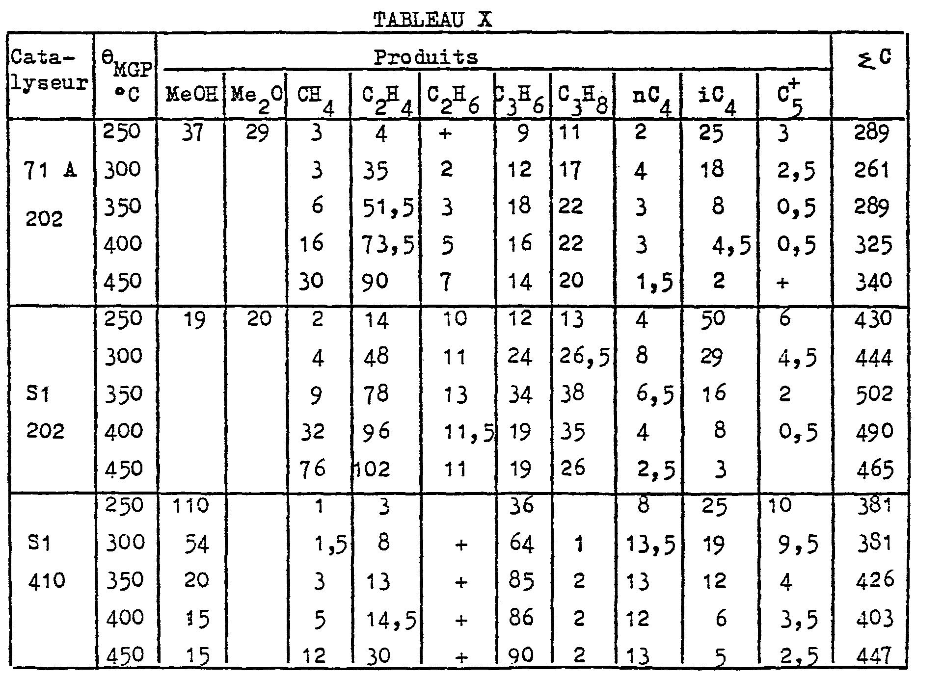 tableau de conversion pression pdf