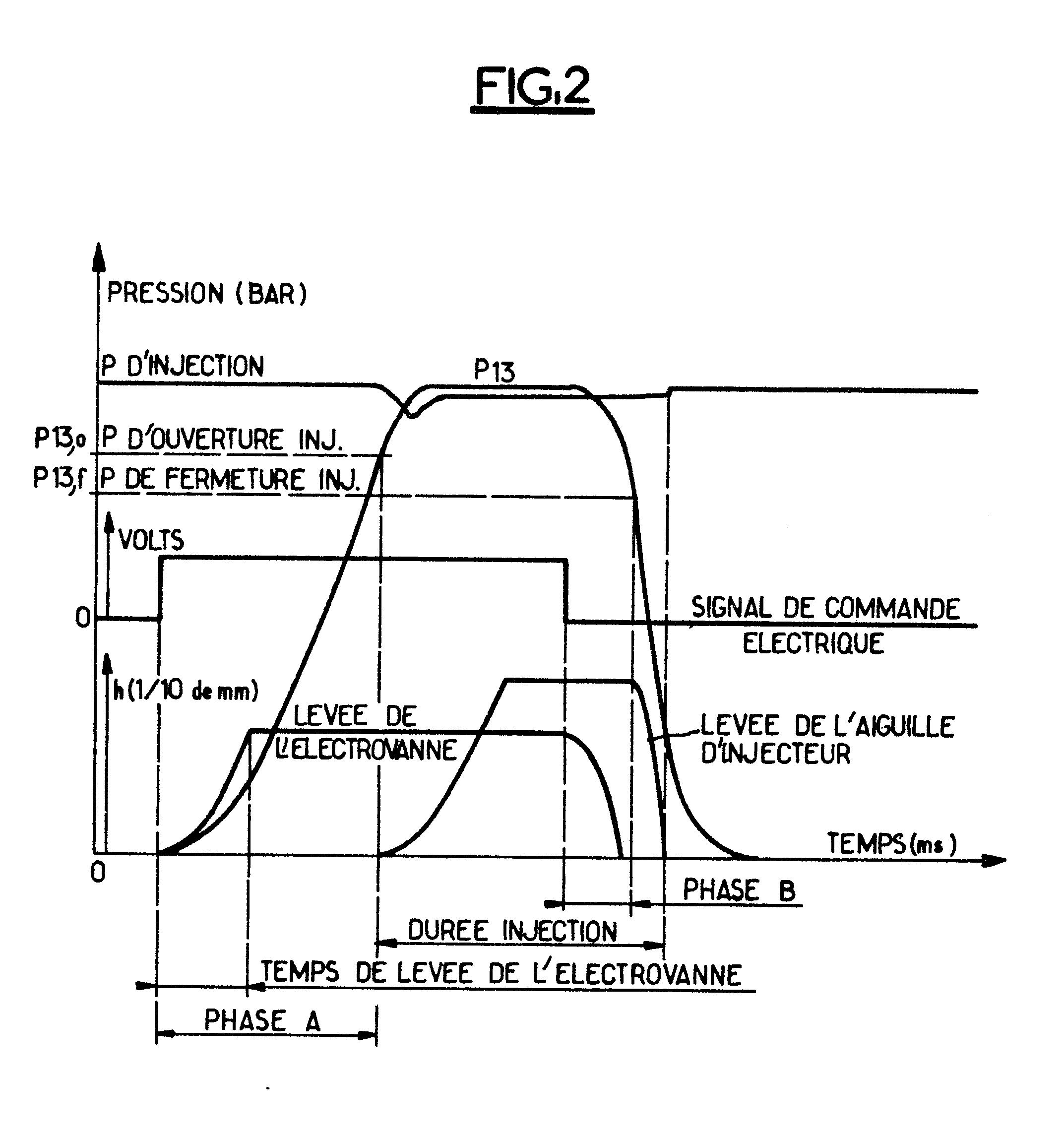 patent ep0090739a1 syst me d 39 injection lectromagn tique pour moteur diesel donnant lieu une. Black Bedroom Furniture Sets. Home Design Ideas