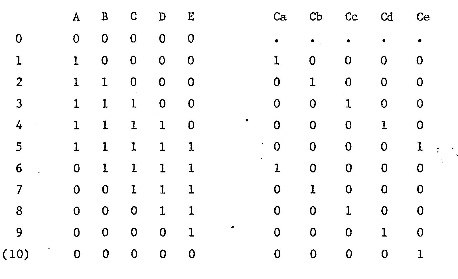 Compteur synchrone bascule jk - Bascule jk table de verite ...