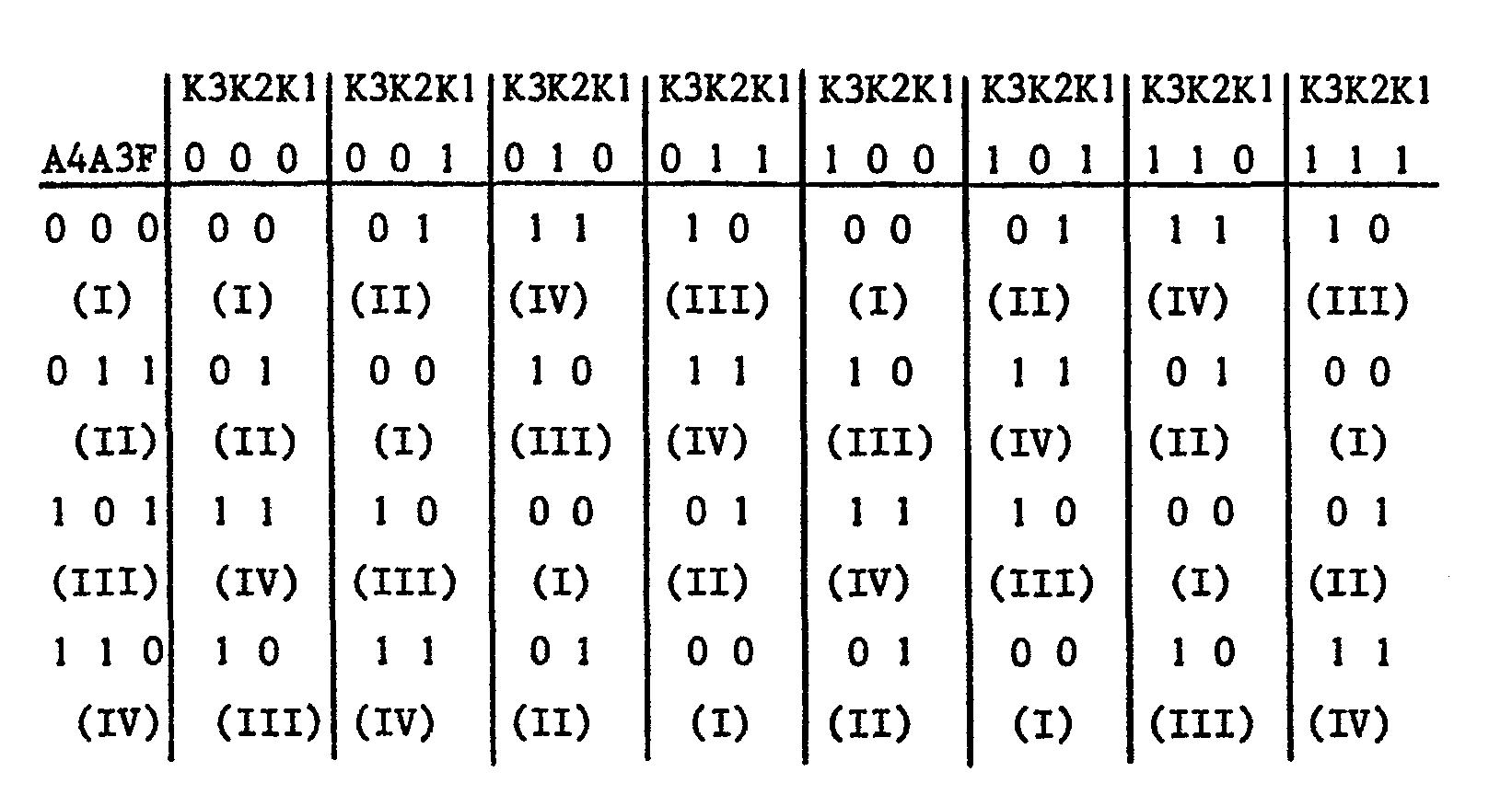 Roman numerals 1995
