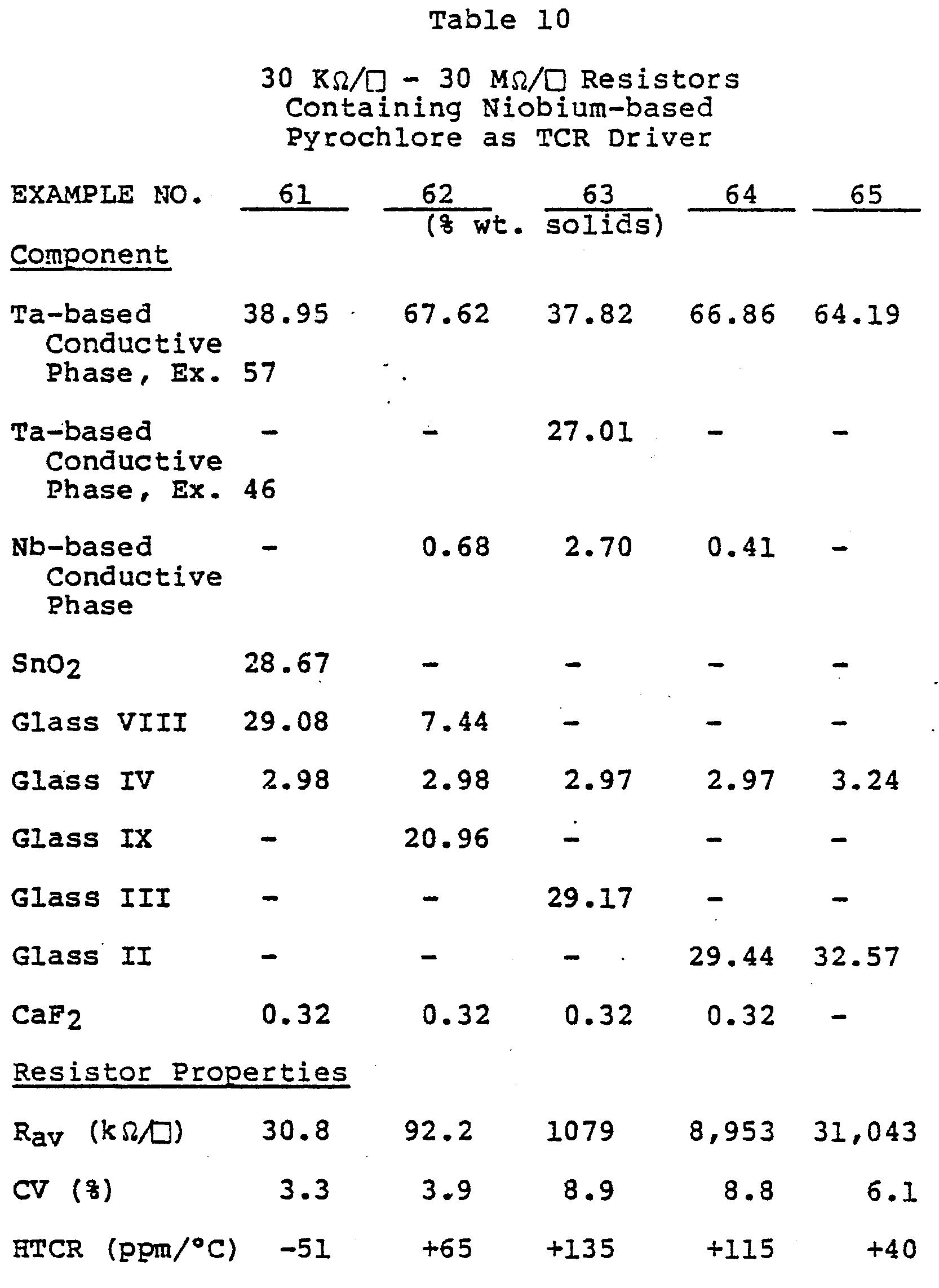 1 Microfarad Ceramic Capacitor Datasheet