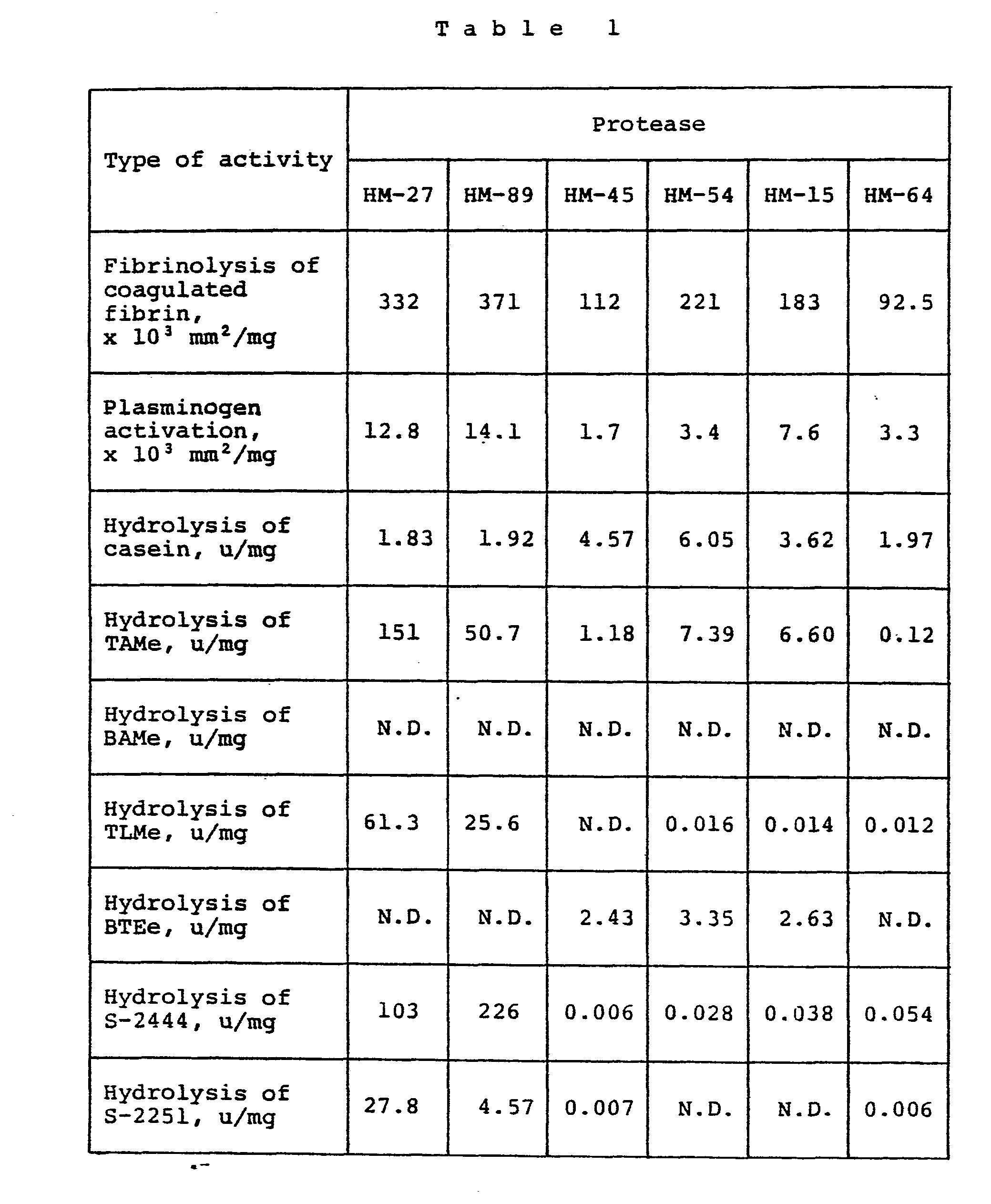 Periodic table javascript urtaz Gallery