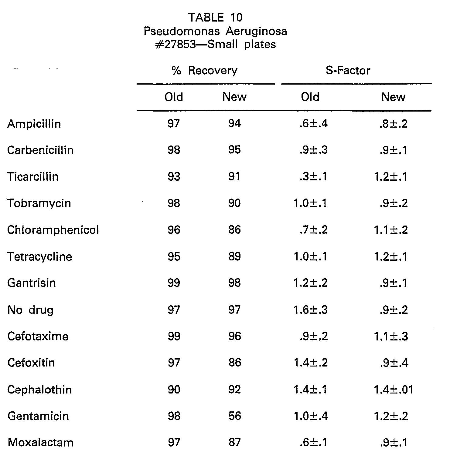 sulfa antibiotics list