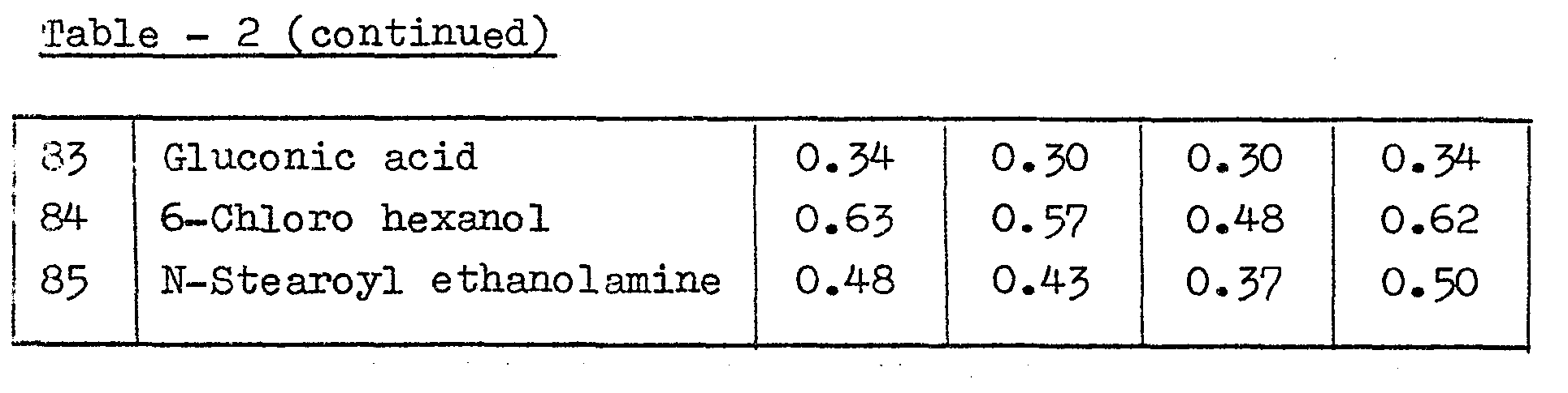 17 beta ketosteroid reductase
