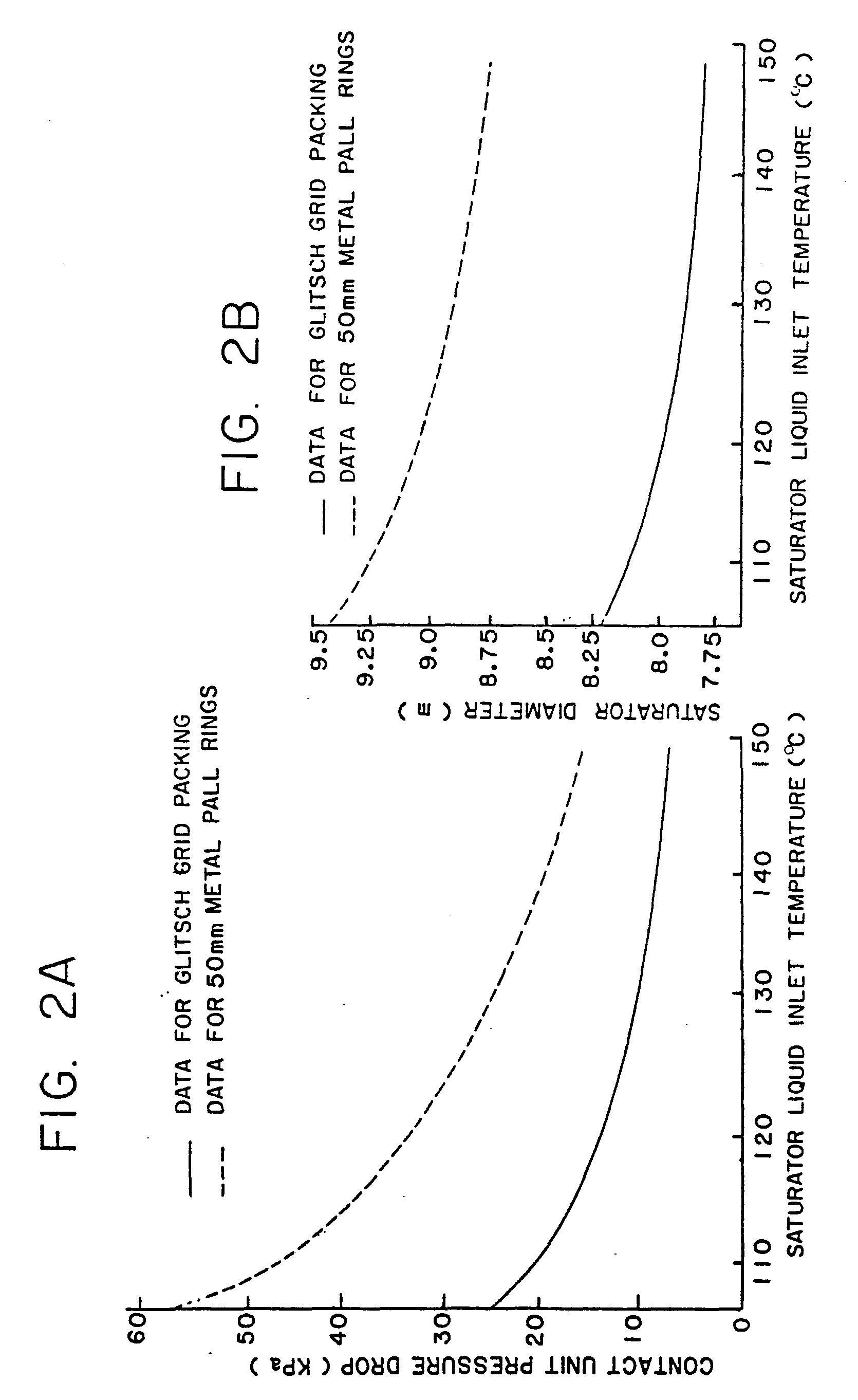 patent ep0124988b1 - process for converting methanol into gasoline