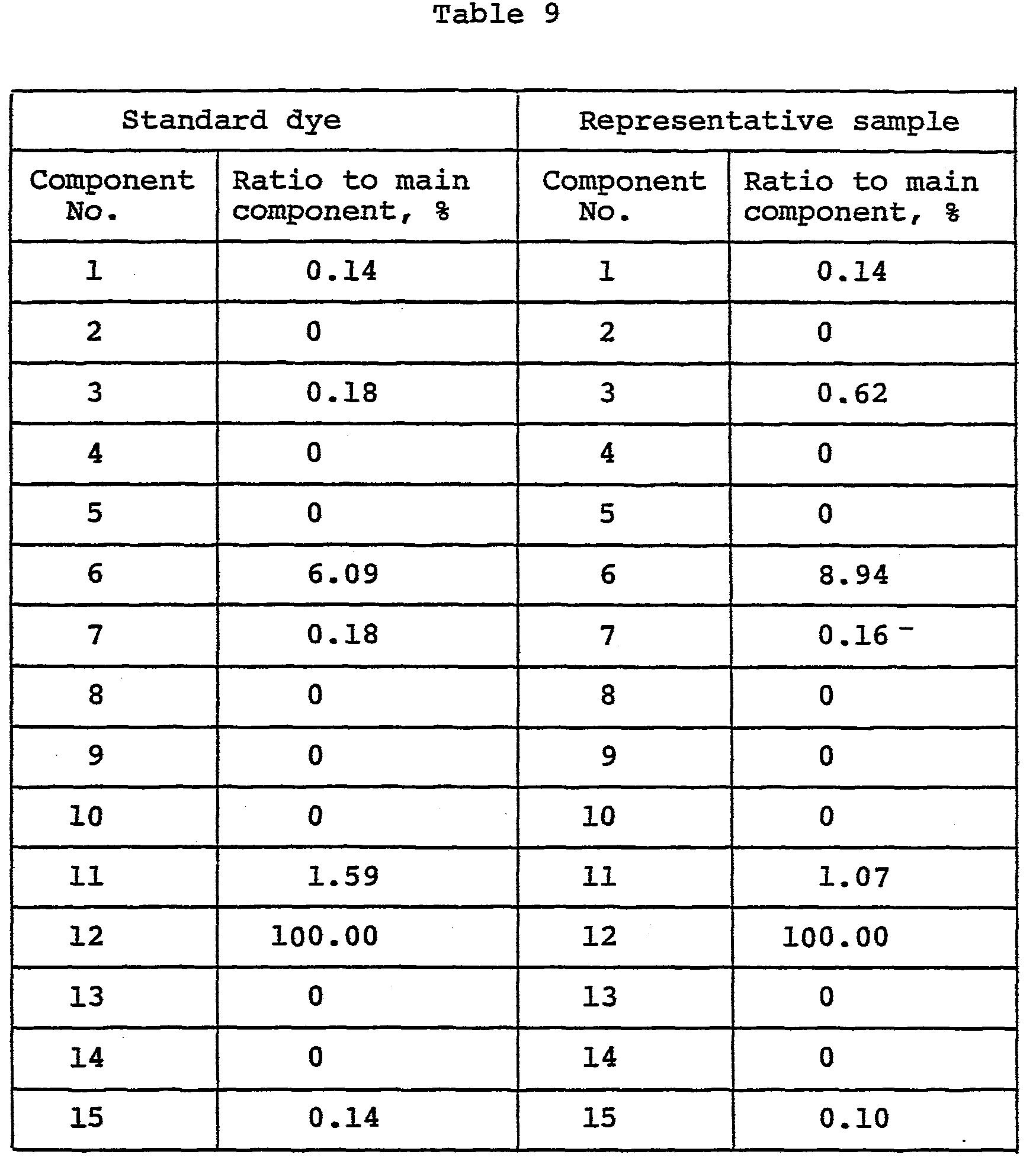 Saybolt Color Chart Wwwtopsimagescom