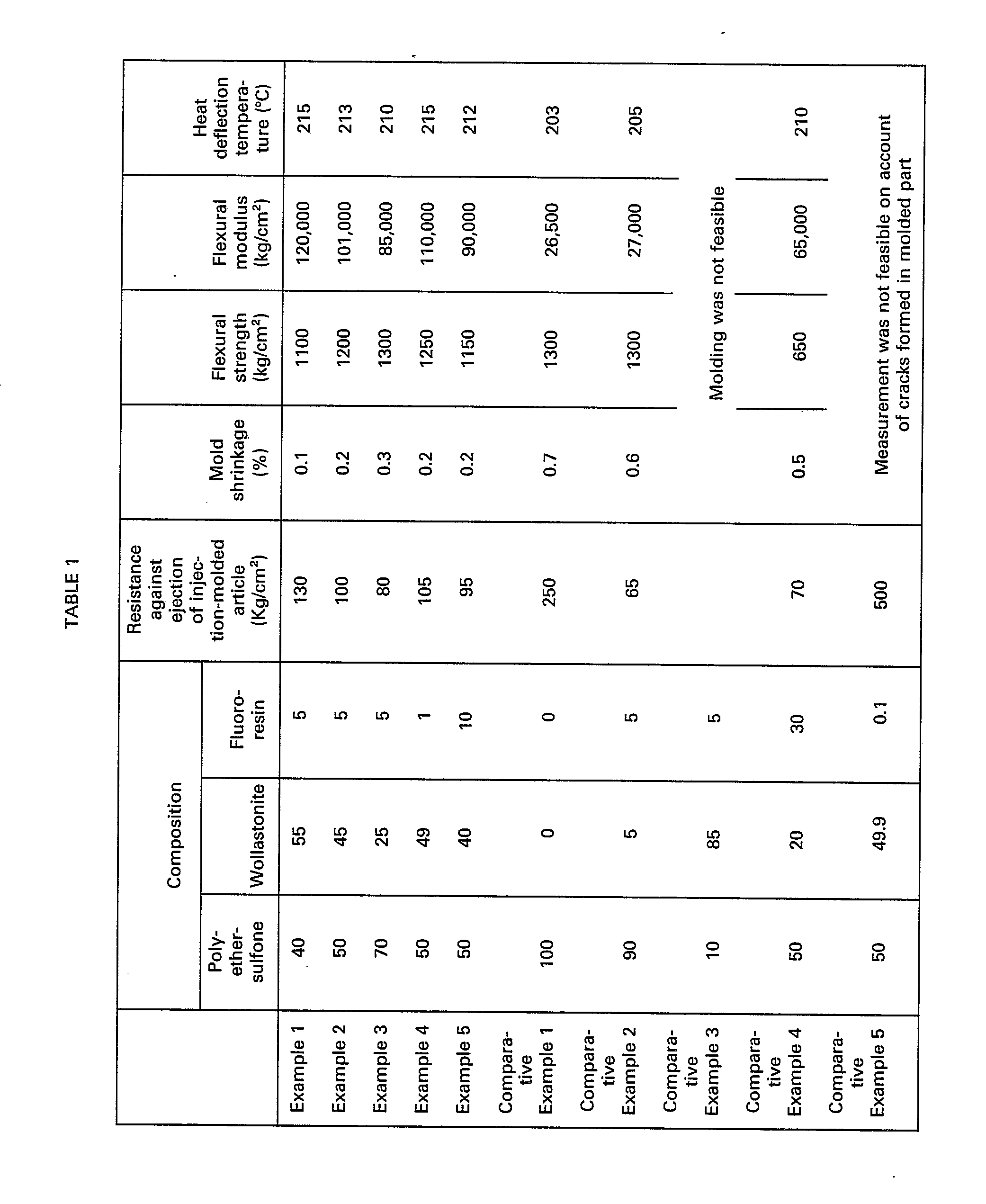 电路 电路图 电子 乐谱 曲谱 原理图 2082_2542