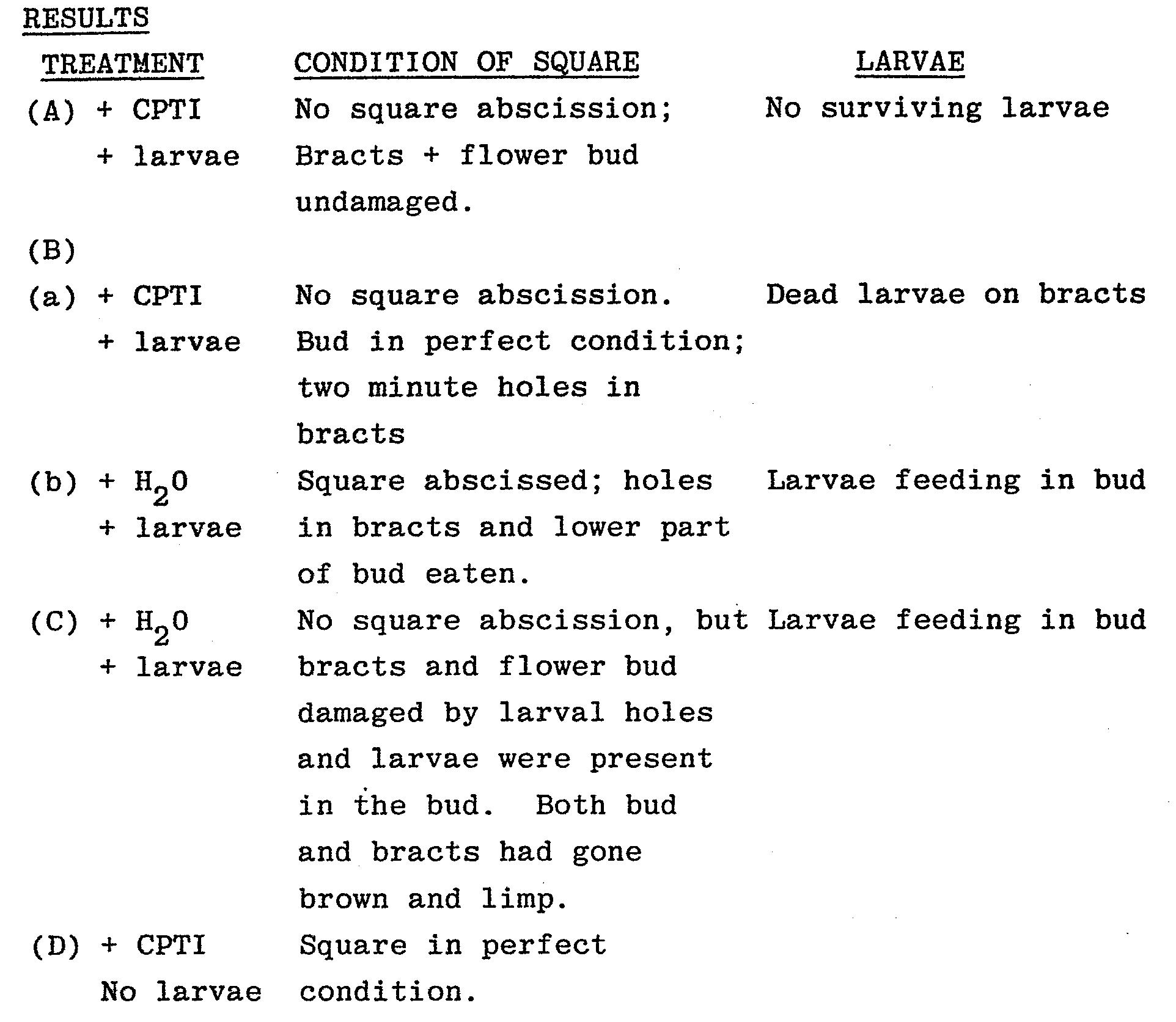 特許 EP0135343A1 - Plant protection method - Google 特許検索