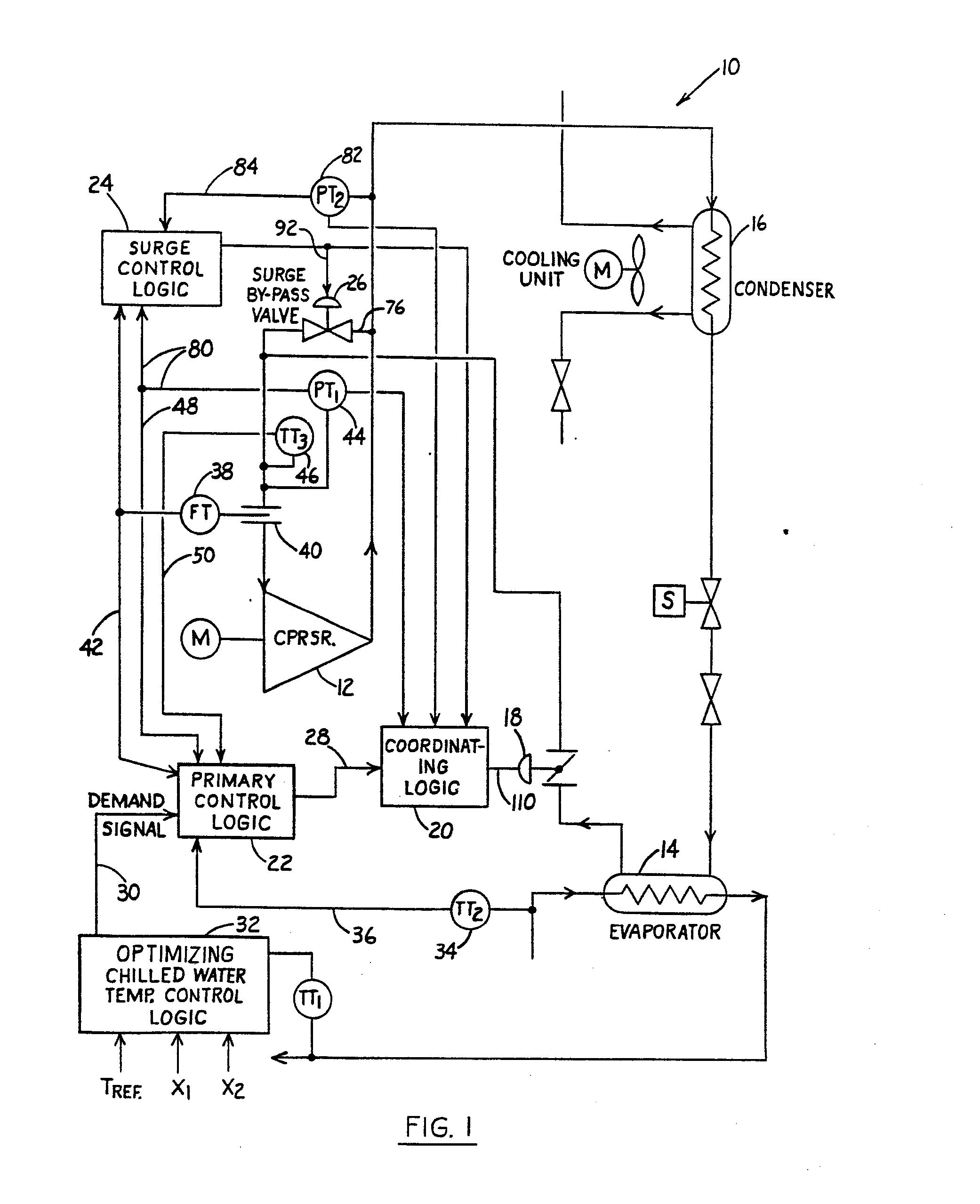 Logic Diagram Sama Wiring Diagrams Control Symbols Steam Turbine Loop Safety Switch