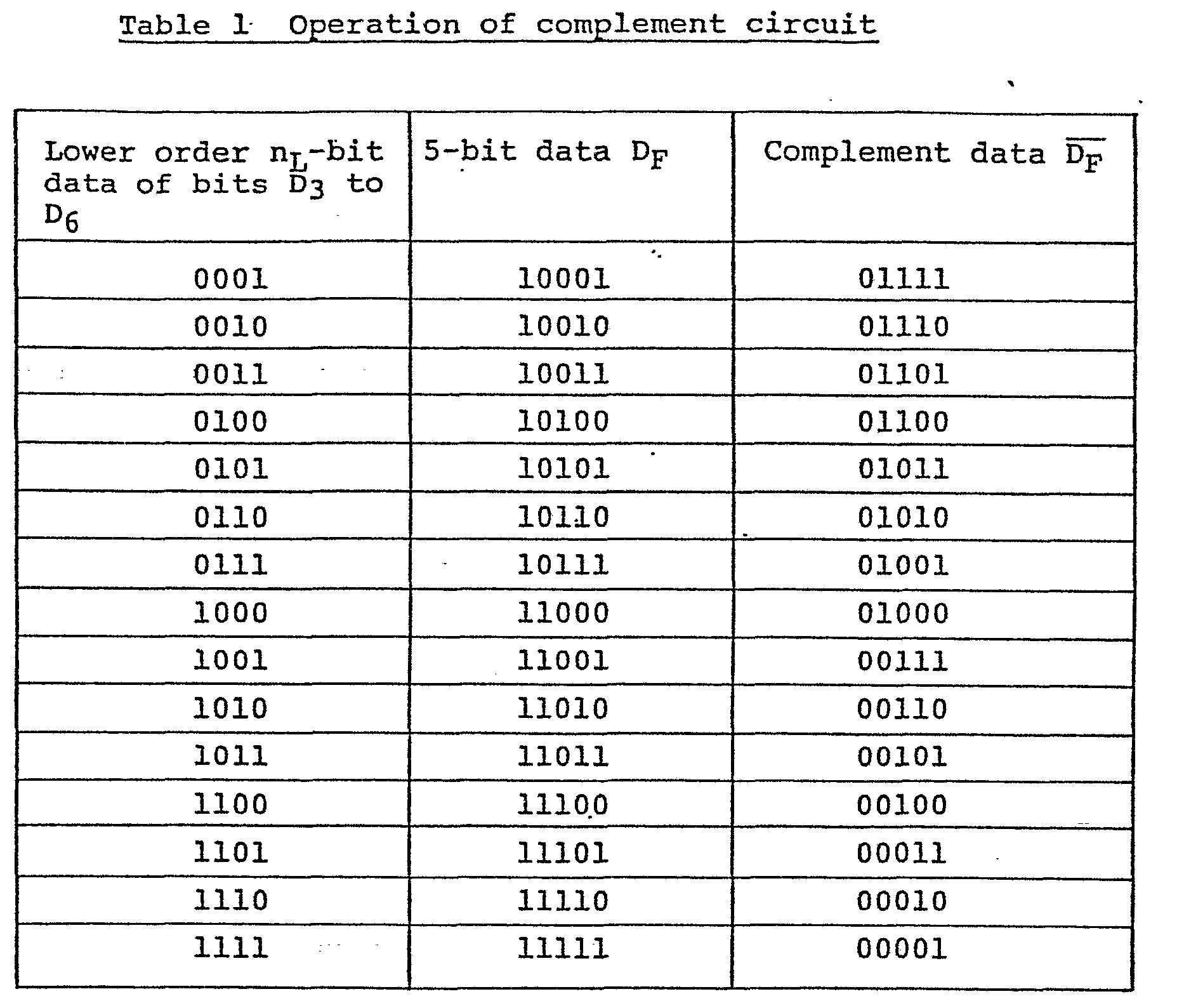 Binary options 5 point decimal strategy