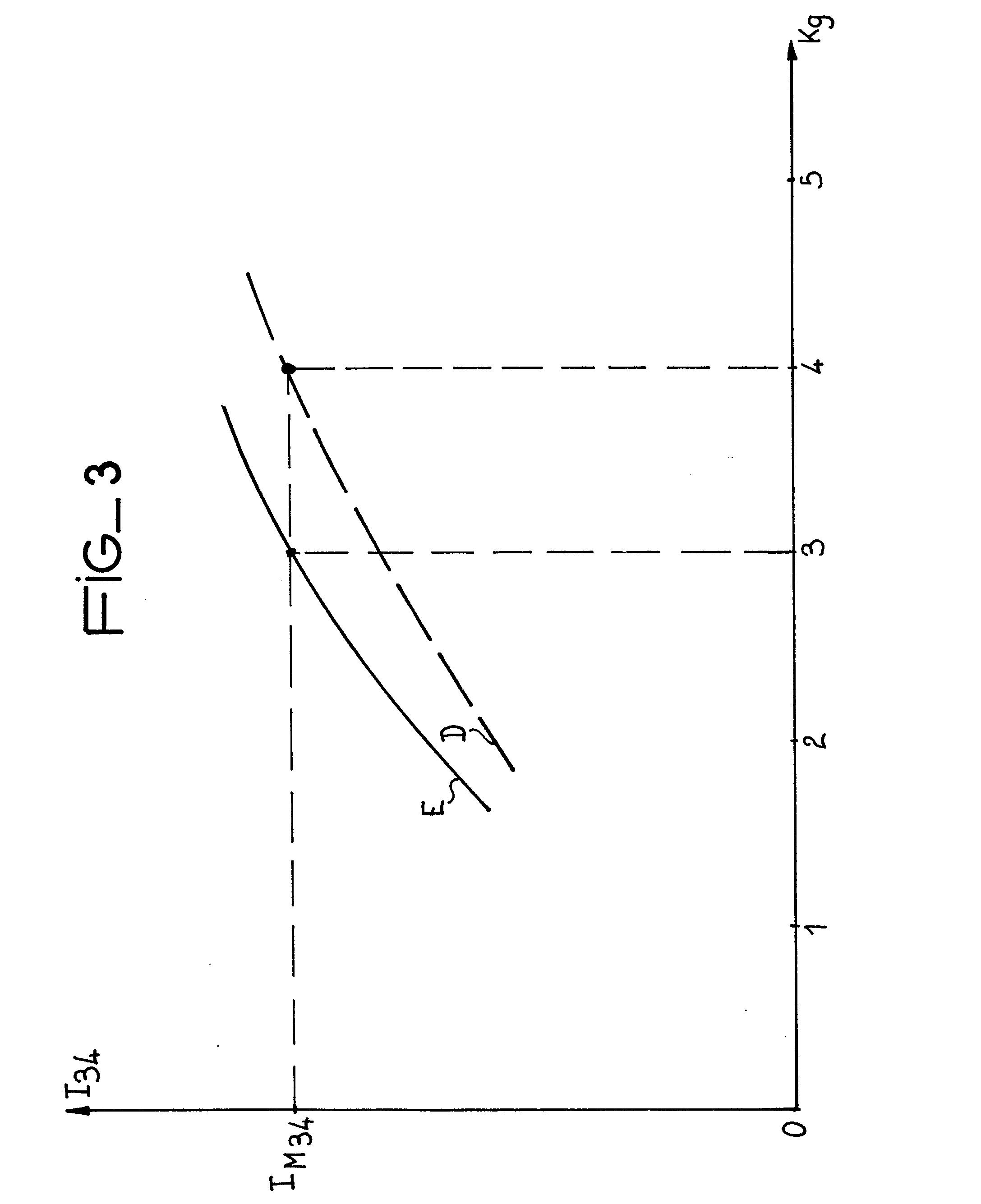 patent ep0143685a1