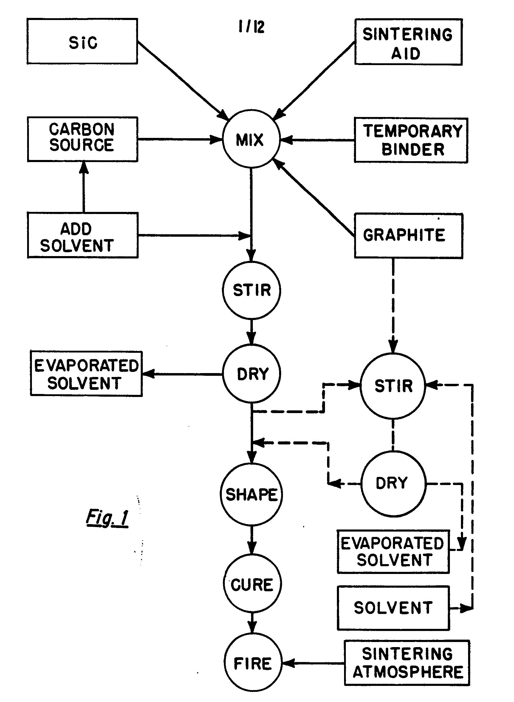 kennecott carborundum Midland bldg cleveland, oh 44115-1093 - the carborundum company incorporated, sohio natural resources company, kennecott corporation, the carborundum company.
