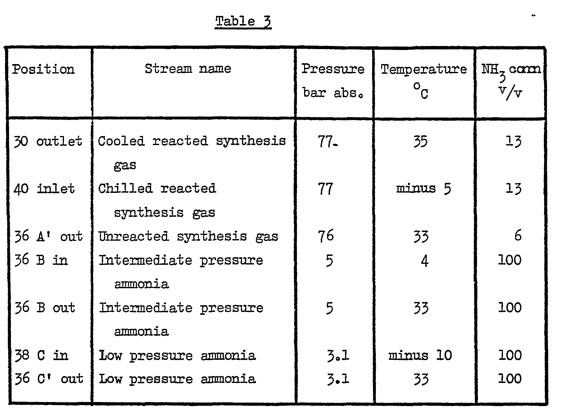 Patent ep0160412a2 ammonia synthesis google patents figure imgb0004 gamestrikefo Image collections