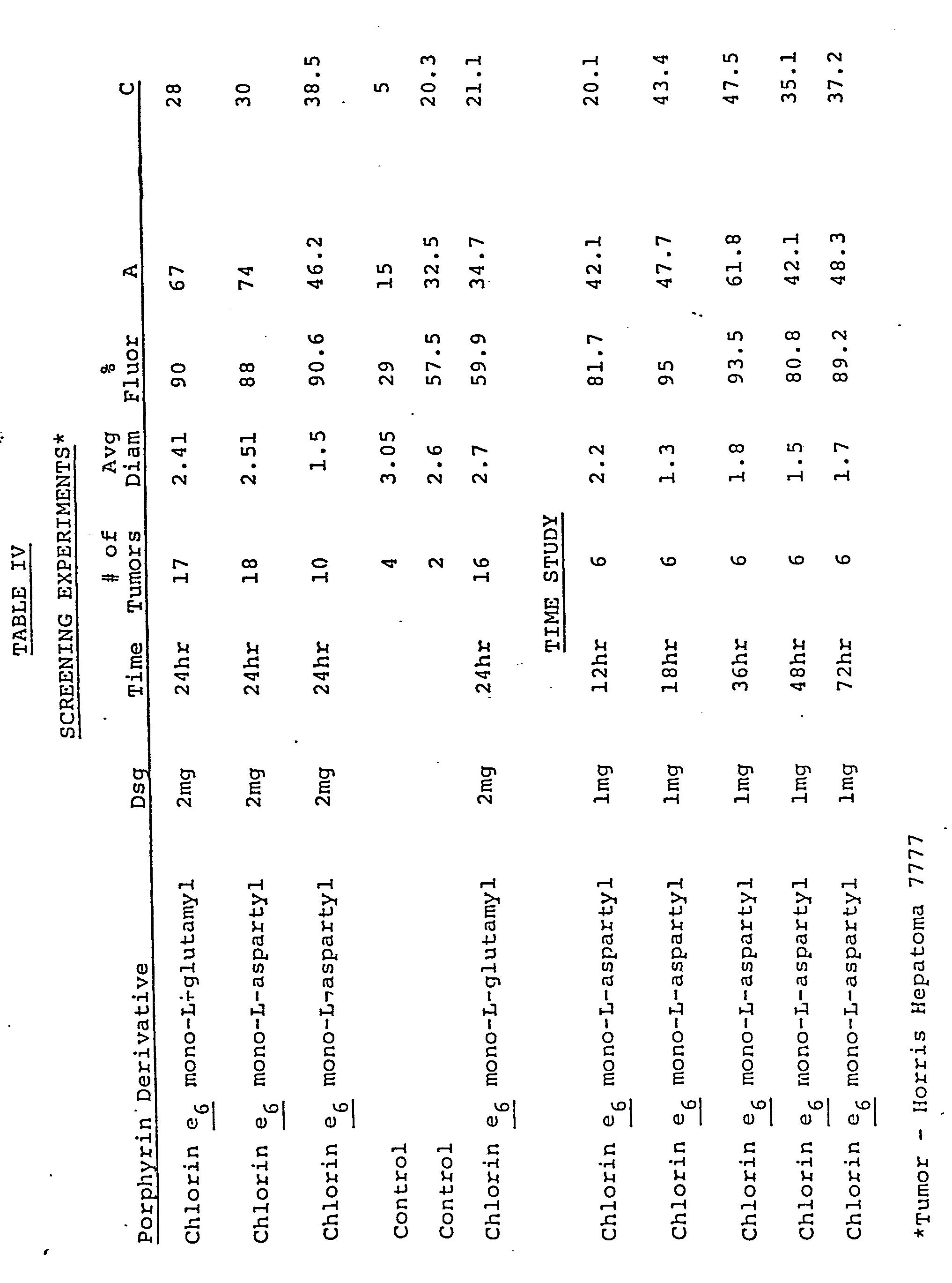 tetrapyrrole compounds T1 - production of tetrapyrrole compounds and vitamin b12 using genetically engineering of propionibacterium freudenreichii an overview au - murooka,yoshikatsu.