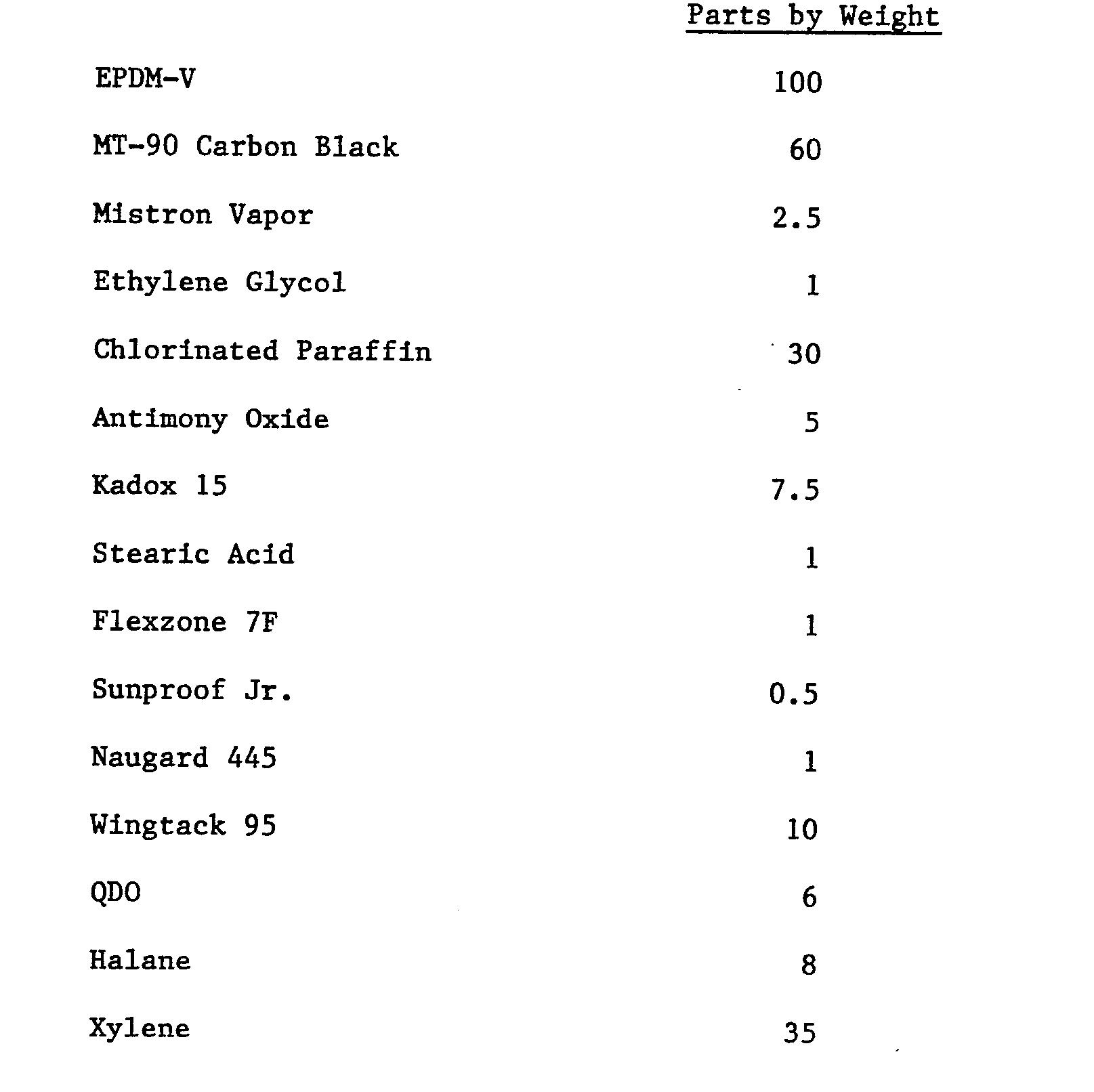 Patent Ep0182470a2 Liquid Rubber Composition Google
