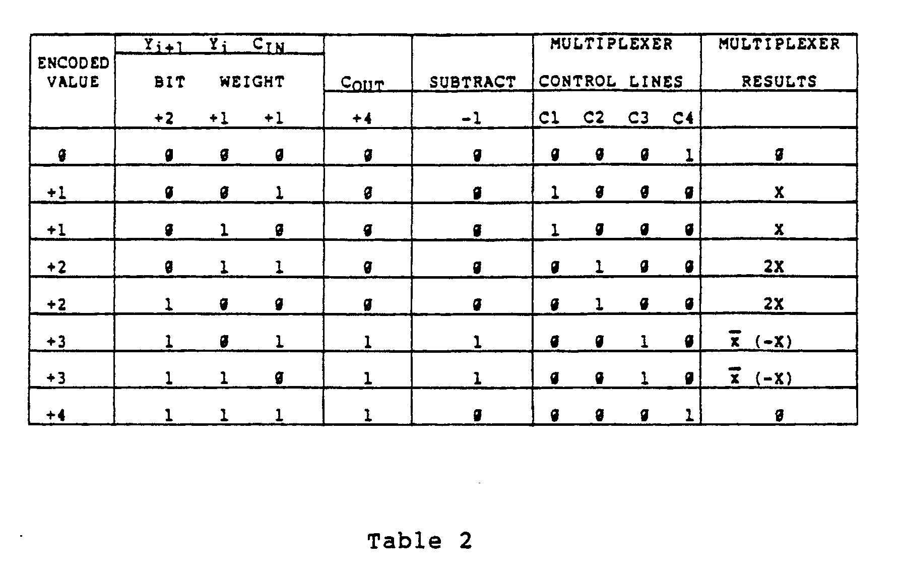 patent ep0185025b1 an xxy bit array multiplier