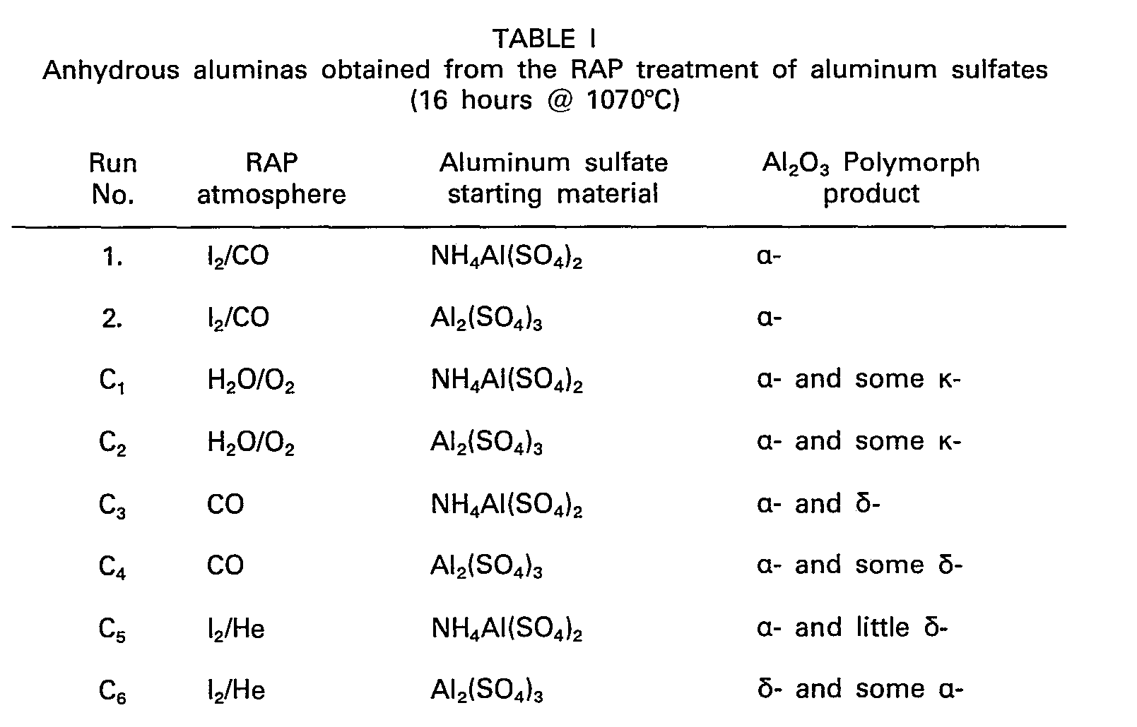 Aluminum sulfate equation for aluminum sulfate pictures of equation for aluminum sulfate biocorpaavc Images