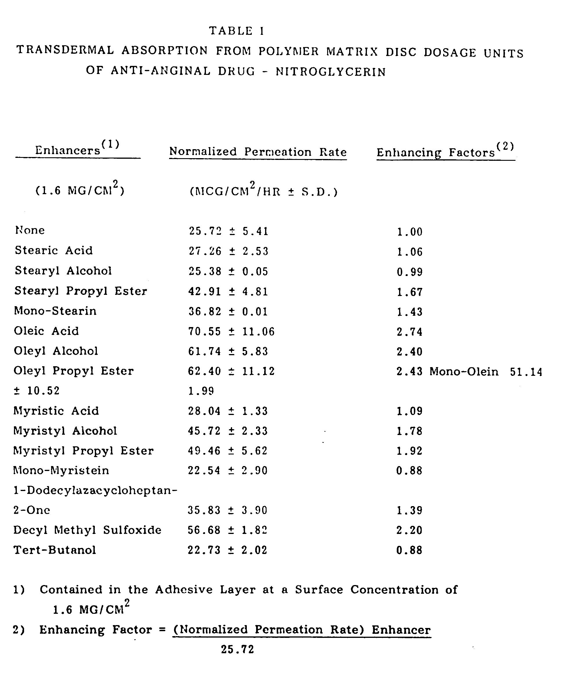 prednisolone vs prednisone in dogs