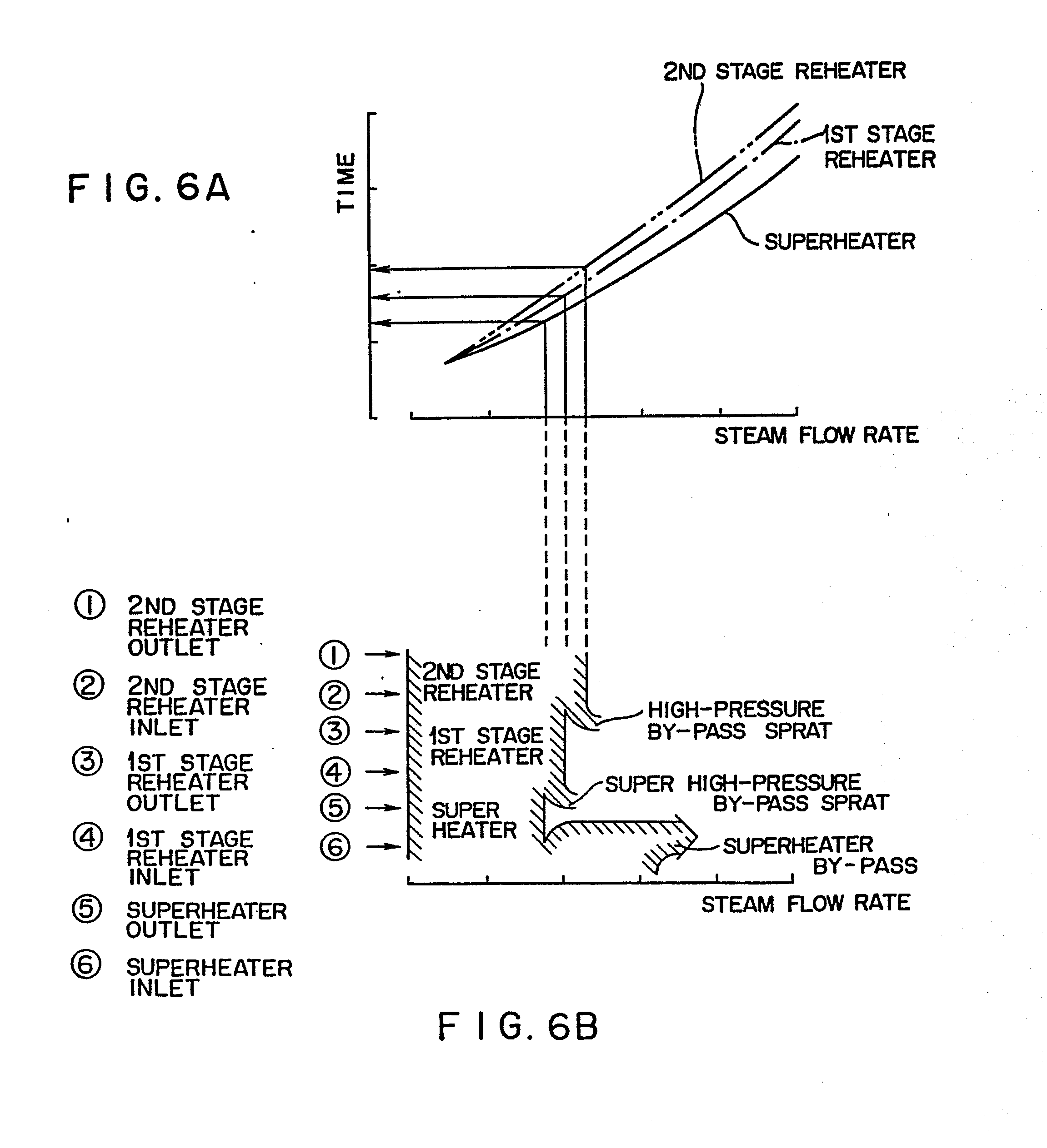 Patent EP A1 Boiler starting system Google Patents