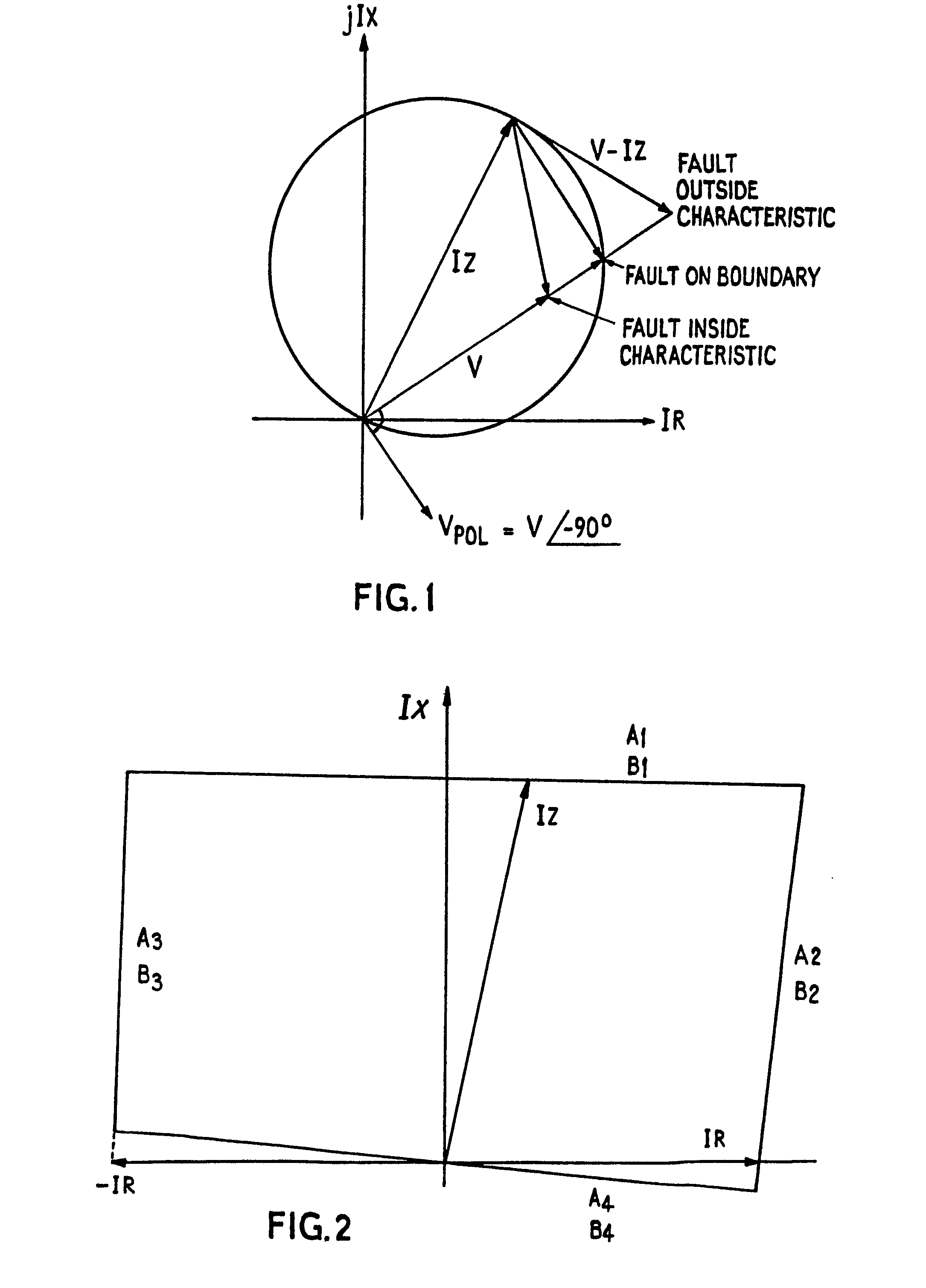 patent ep0202756a1 - protection apparatus